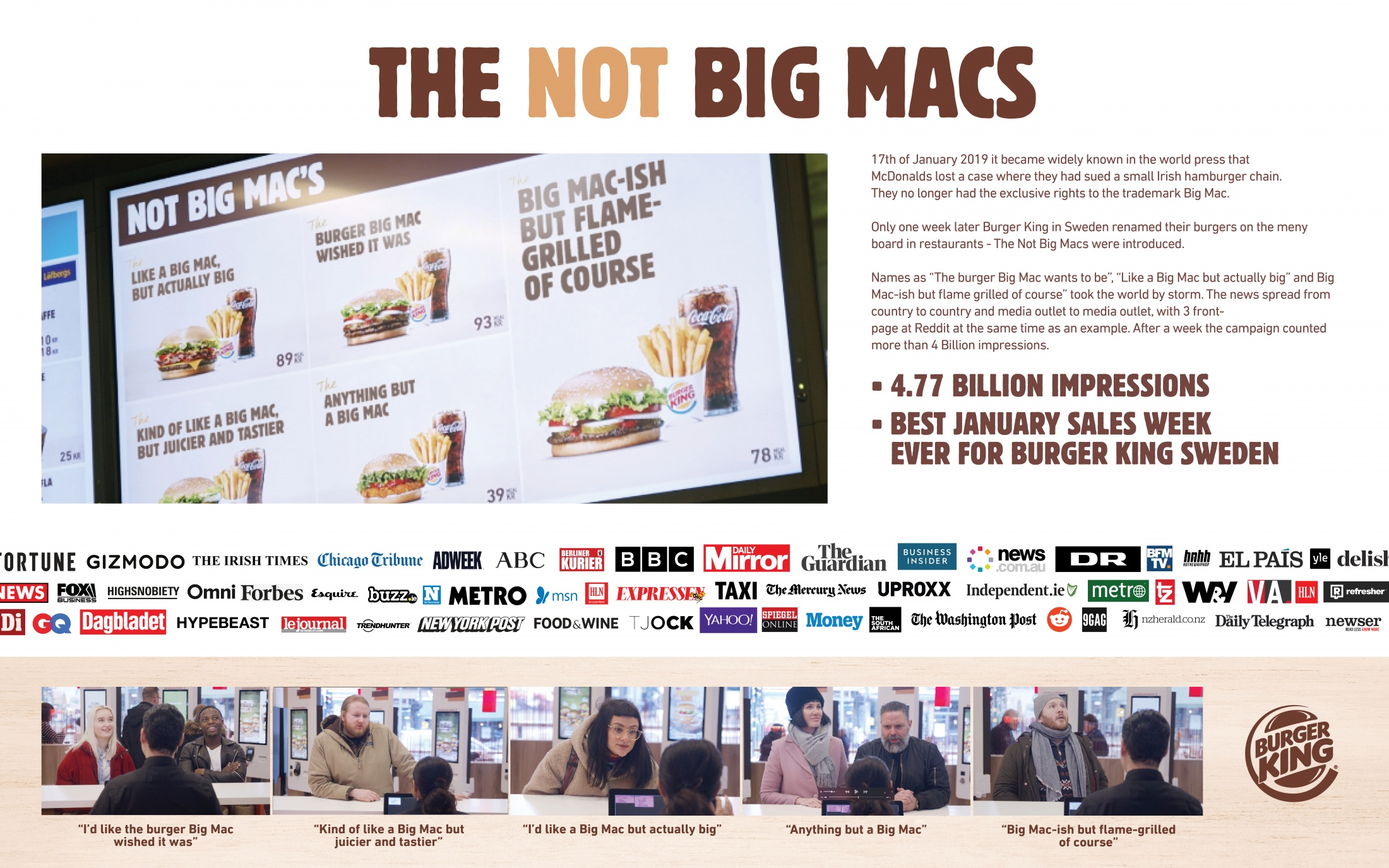 Image Media for The Not Big Macs