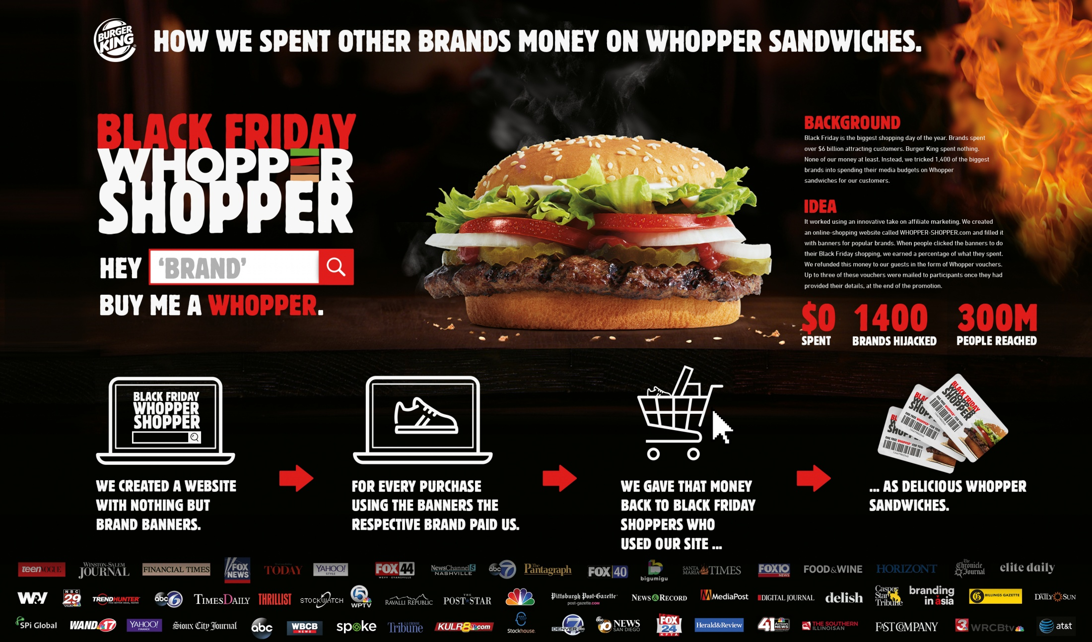 Thumbnail for Black Friday Whopper Shopper