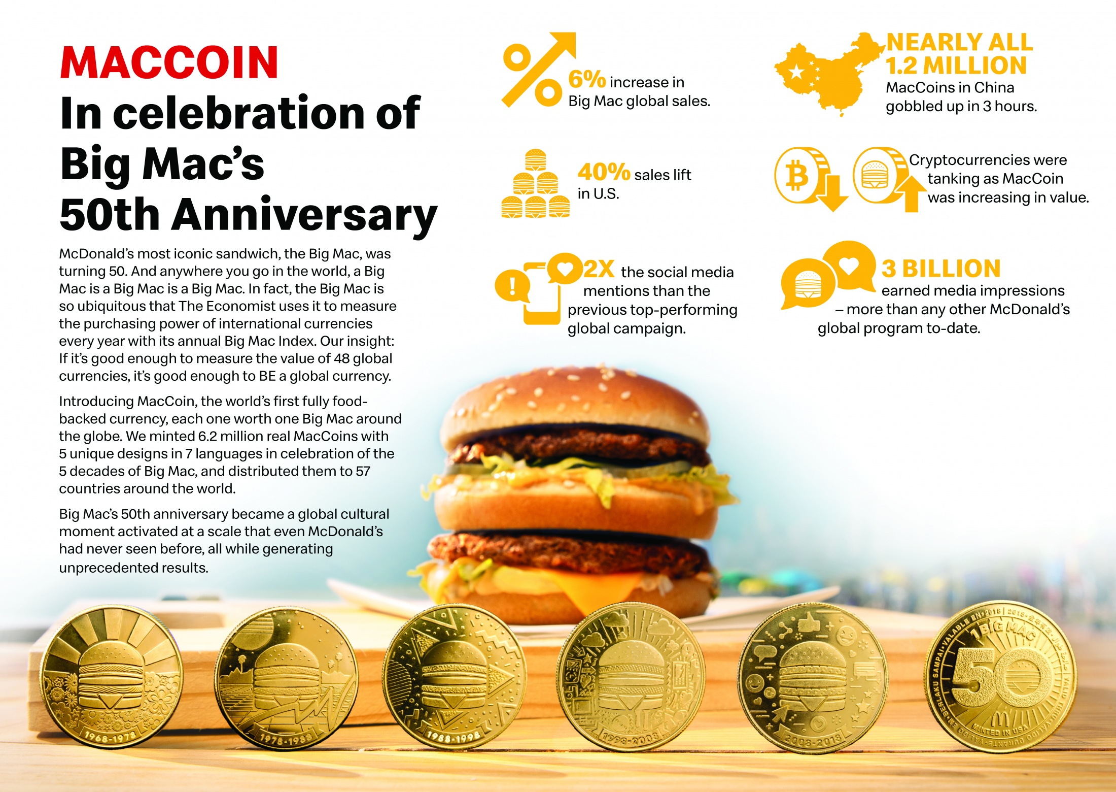 Image Media for MacCoin