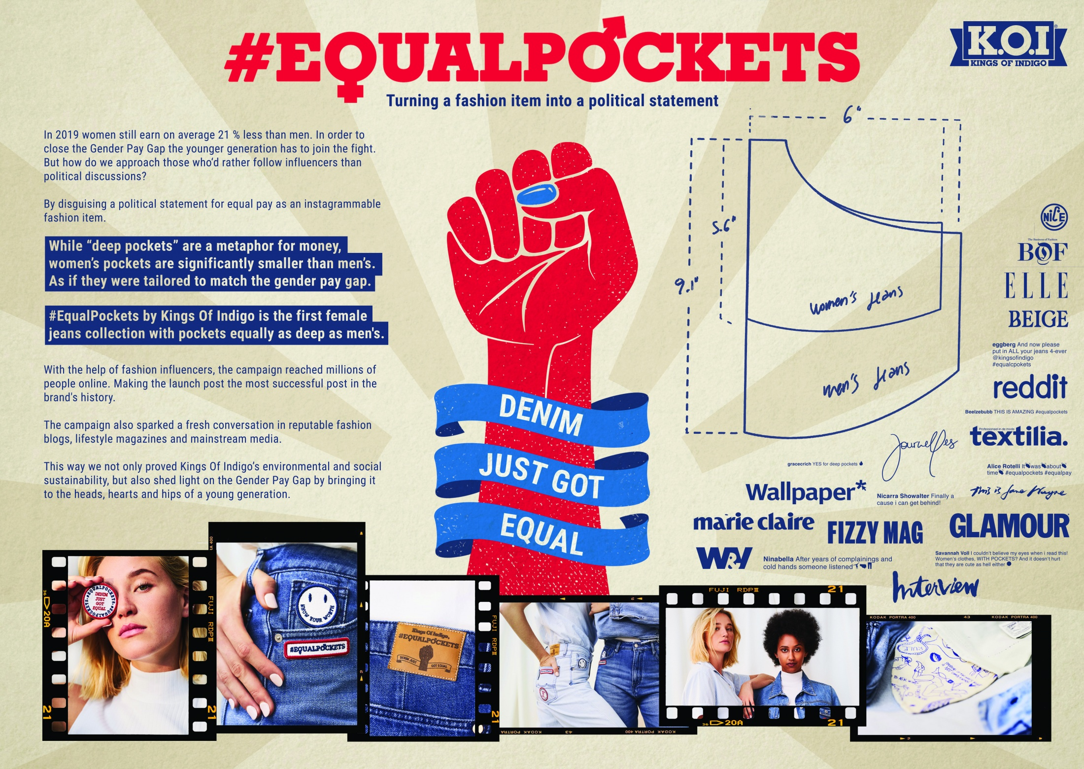Thumbnail for The #EqualPockets Collection