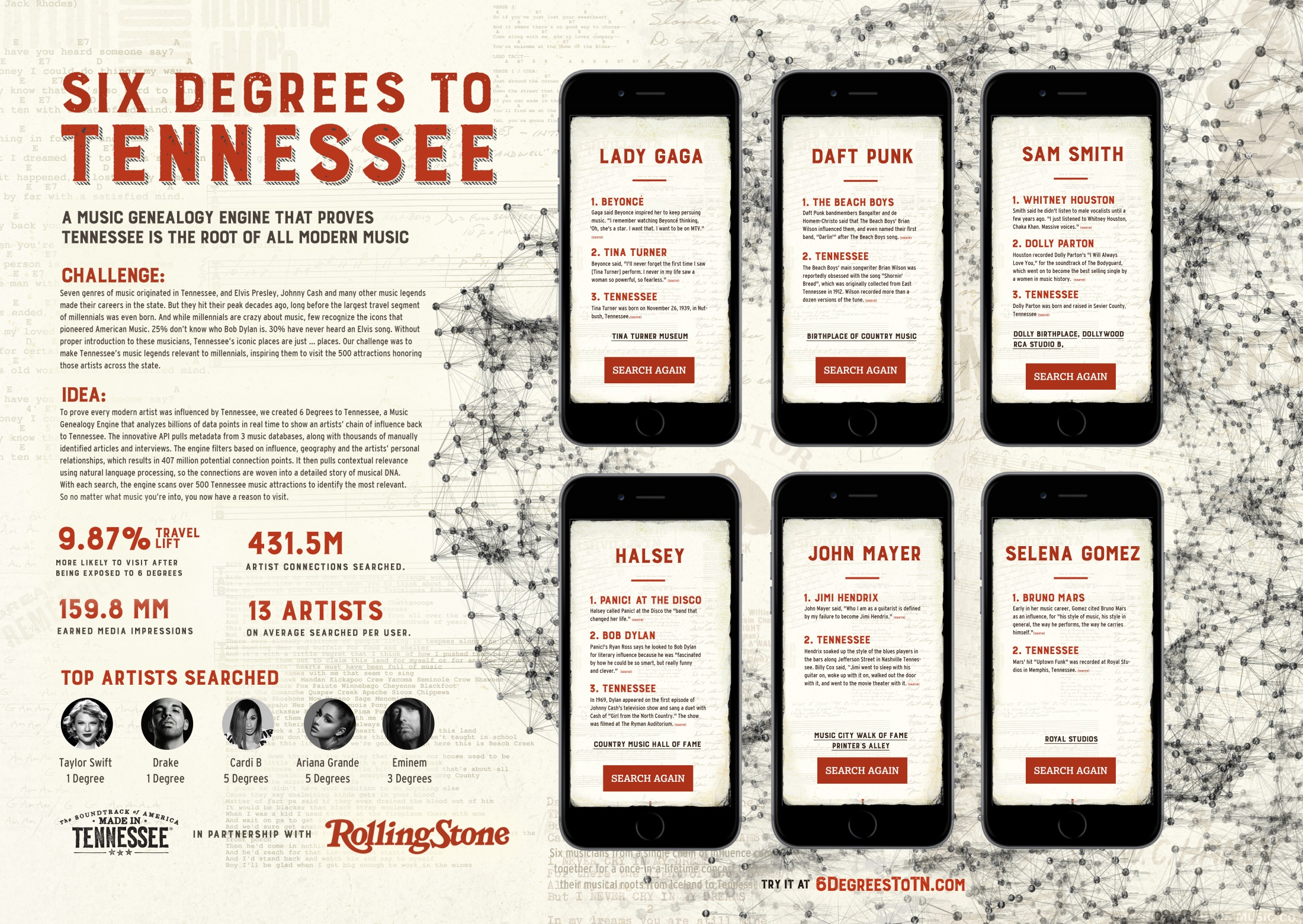 Thumbnail for Six Degrees to Tennessee