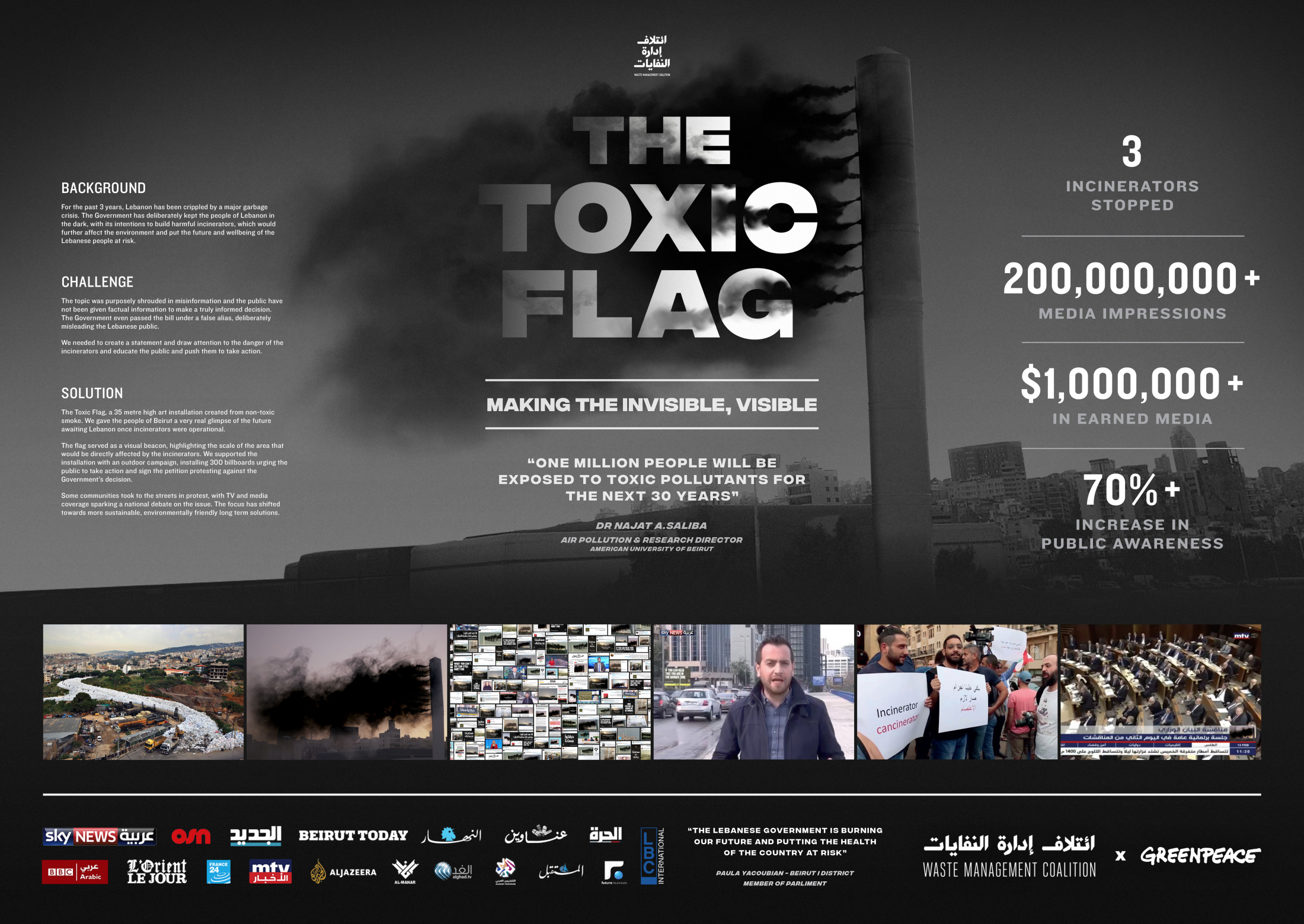 Image Media for Toxic Flag