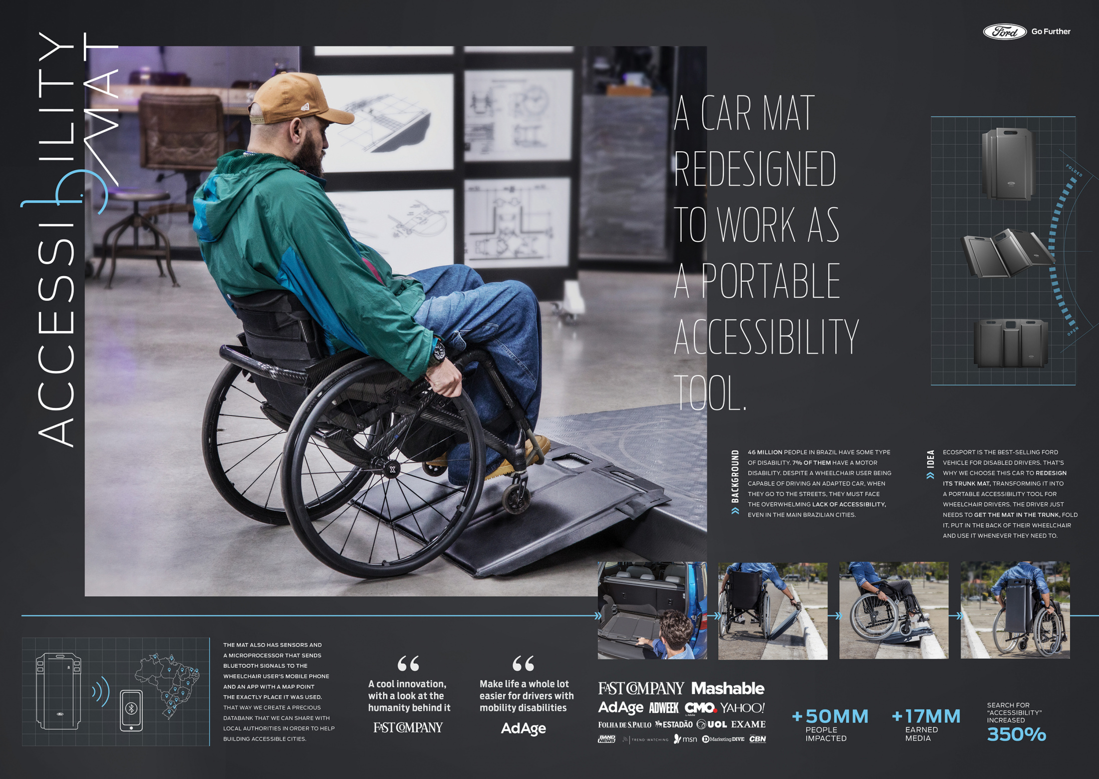 Thumbnail for Accessibility Mat