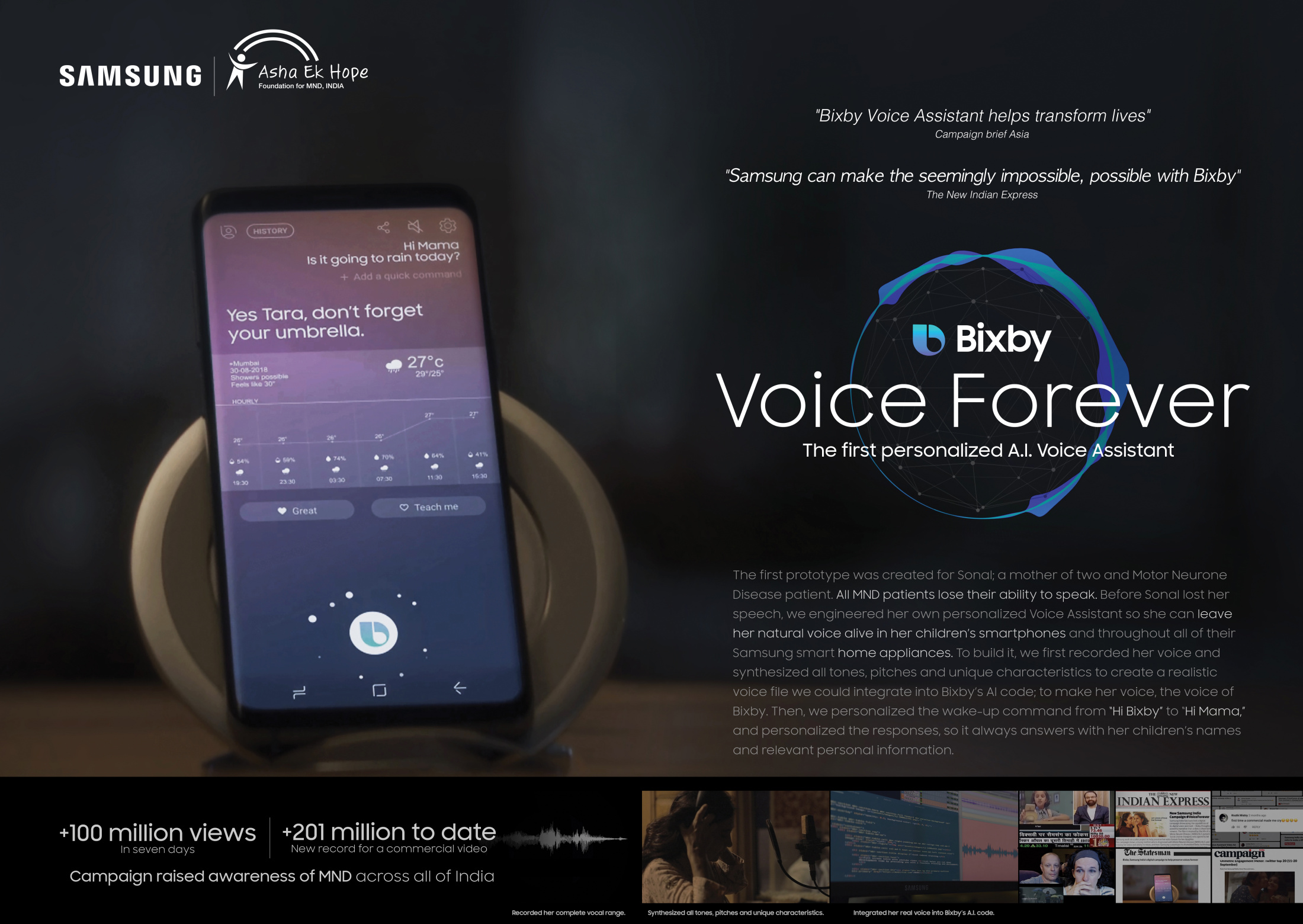 Image Media for Voice Forever