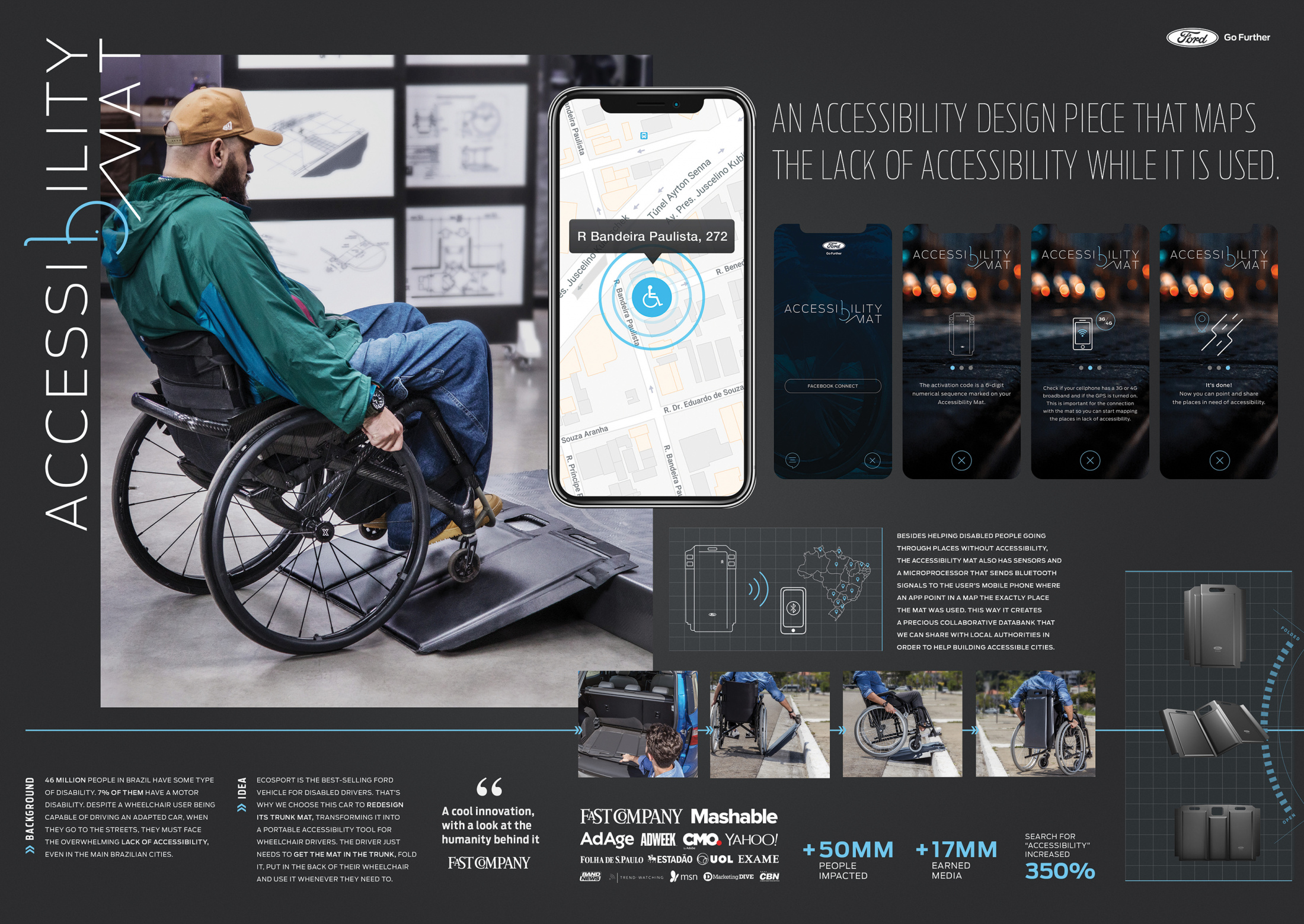 Image Media for Accessibility Mat