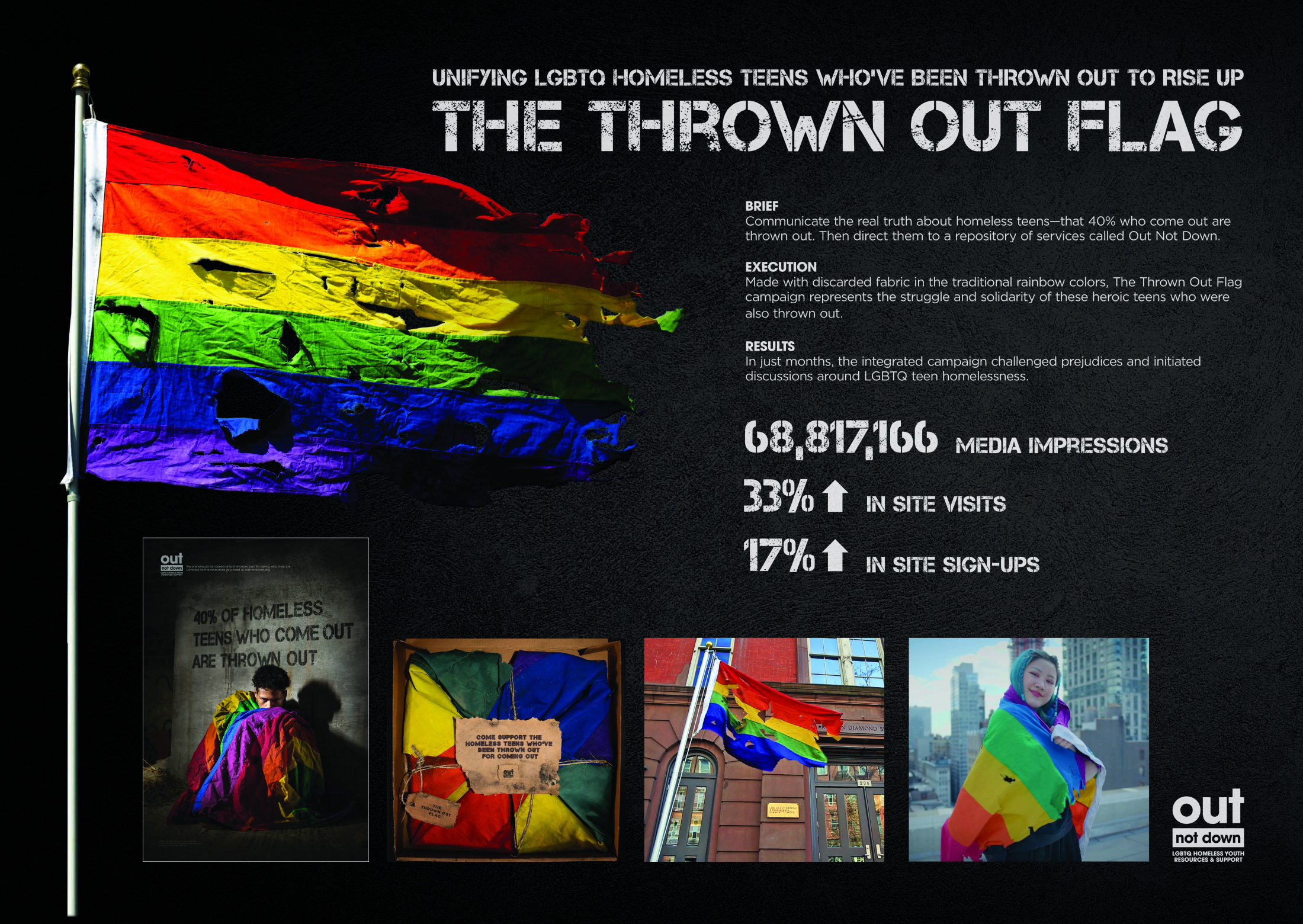 The Thrown Out Flag Thumbnail