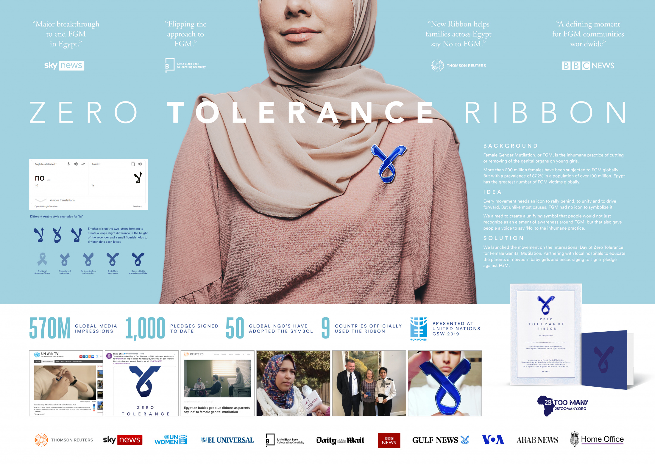 Zero Tolerance Ribbon Thumbnail