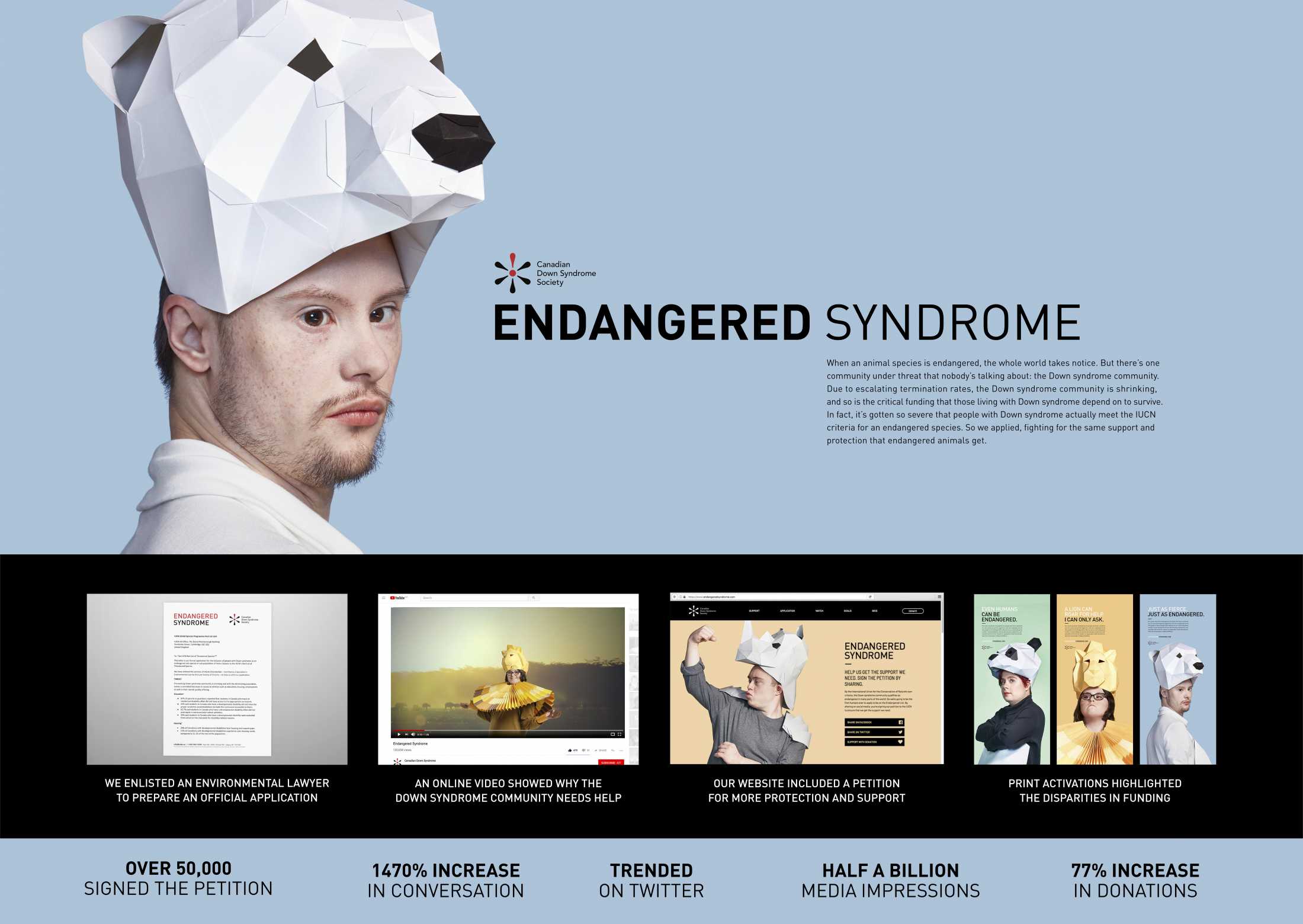 Thumbnail for Endangered Syndrome