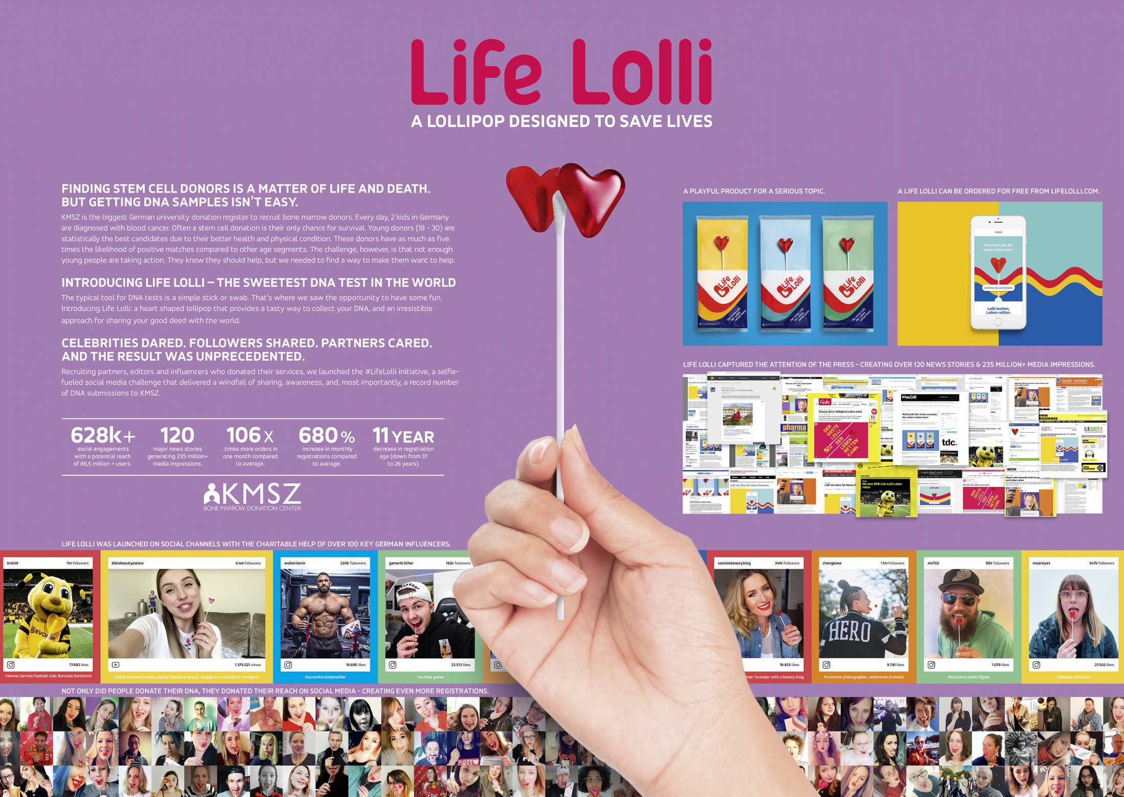 Image Media for Life Lolli