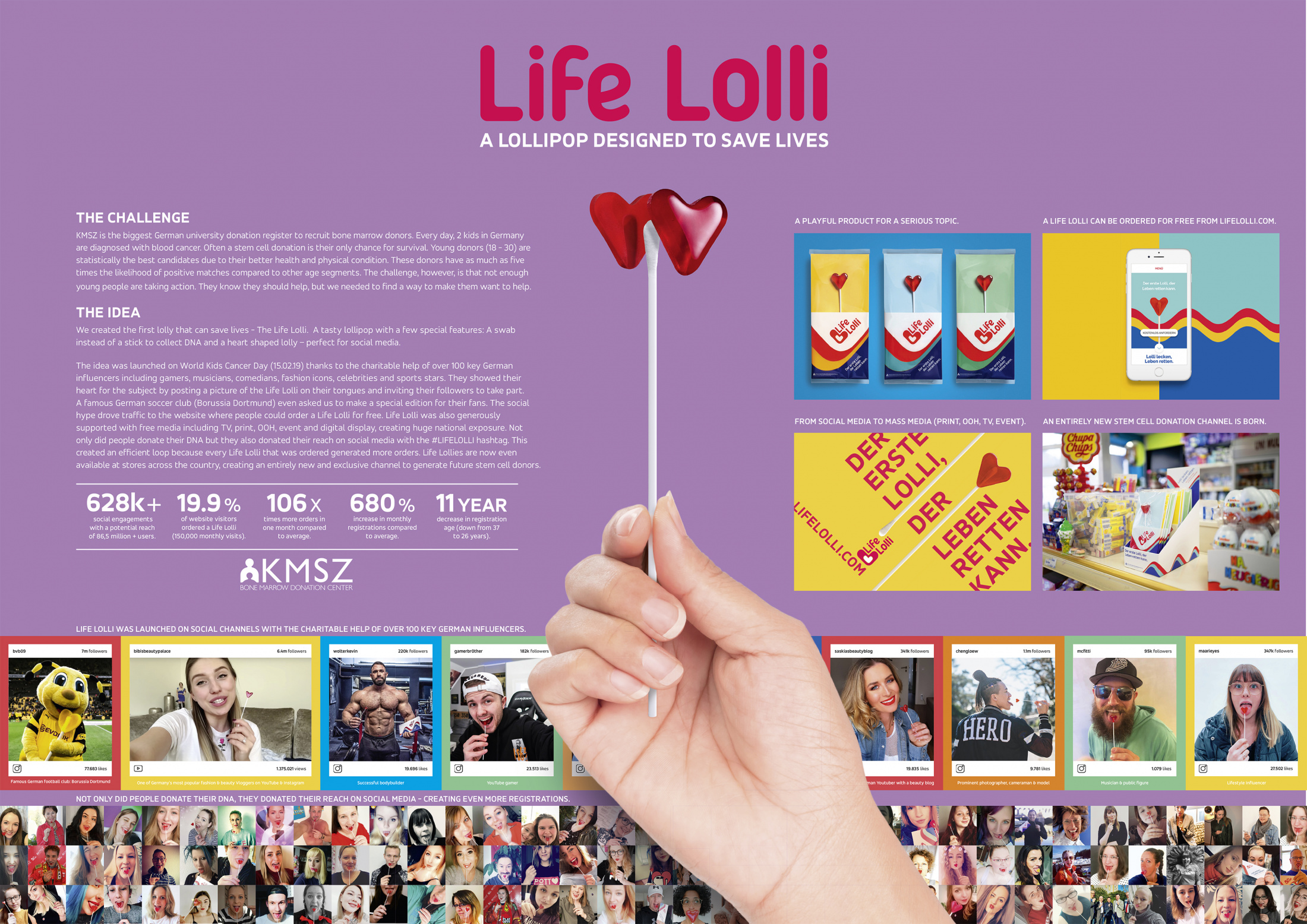 Thumbnail for Life Lolli