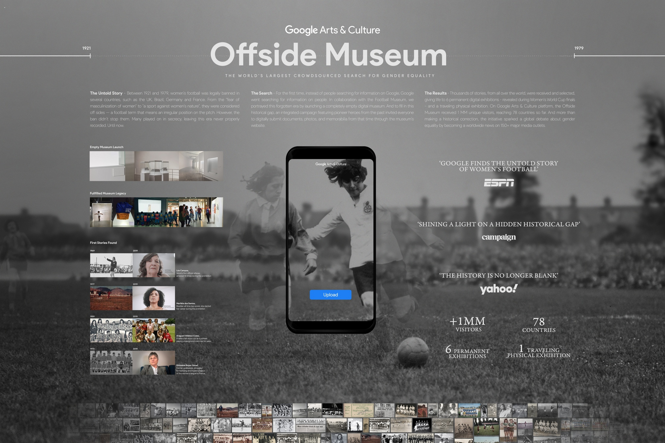 Thumbnail for Google Offside Museum