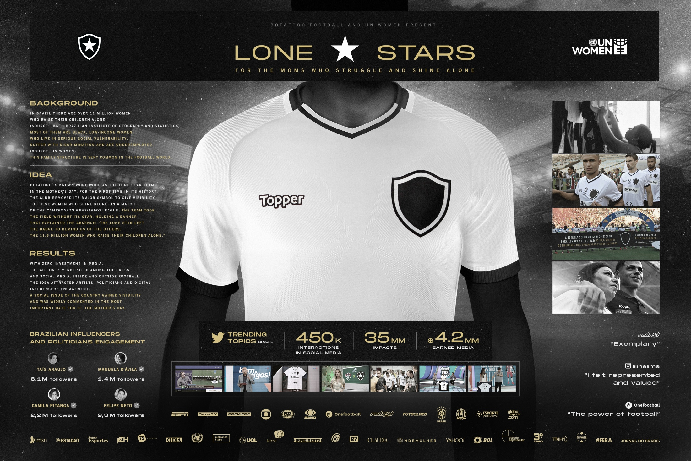 Thumbnail for Lone Stars