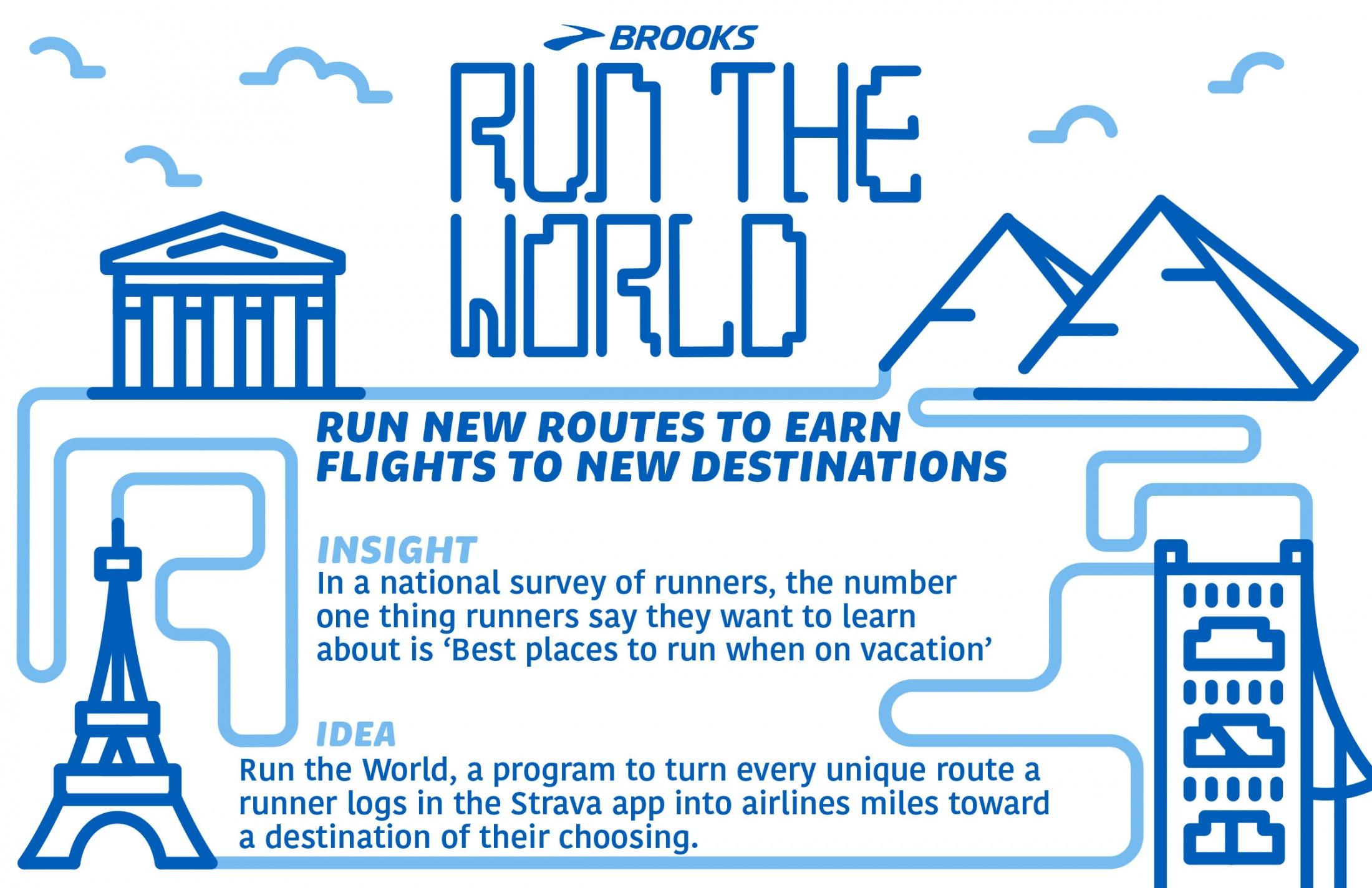 Thumbnail for Run The World