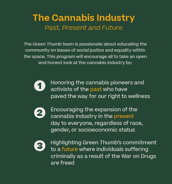 Green Thumb Industries' House of Brands: Green Thumb X Last Prisoner Project