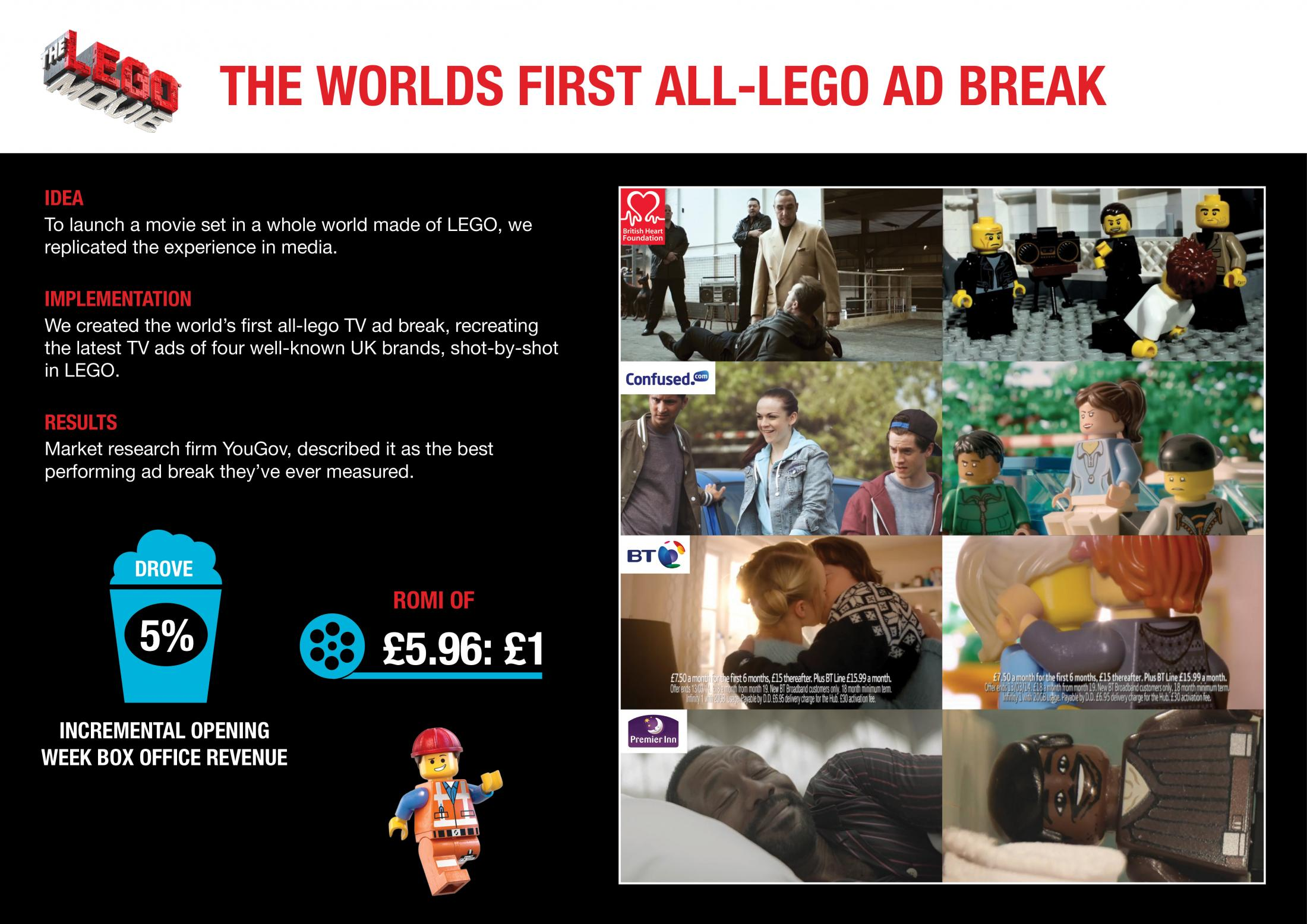 The Lego Movie The World S First All Lego Tv Ad Break Clios