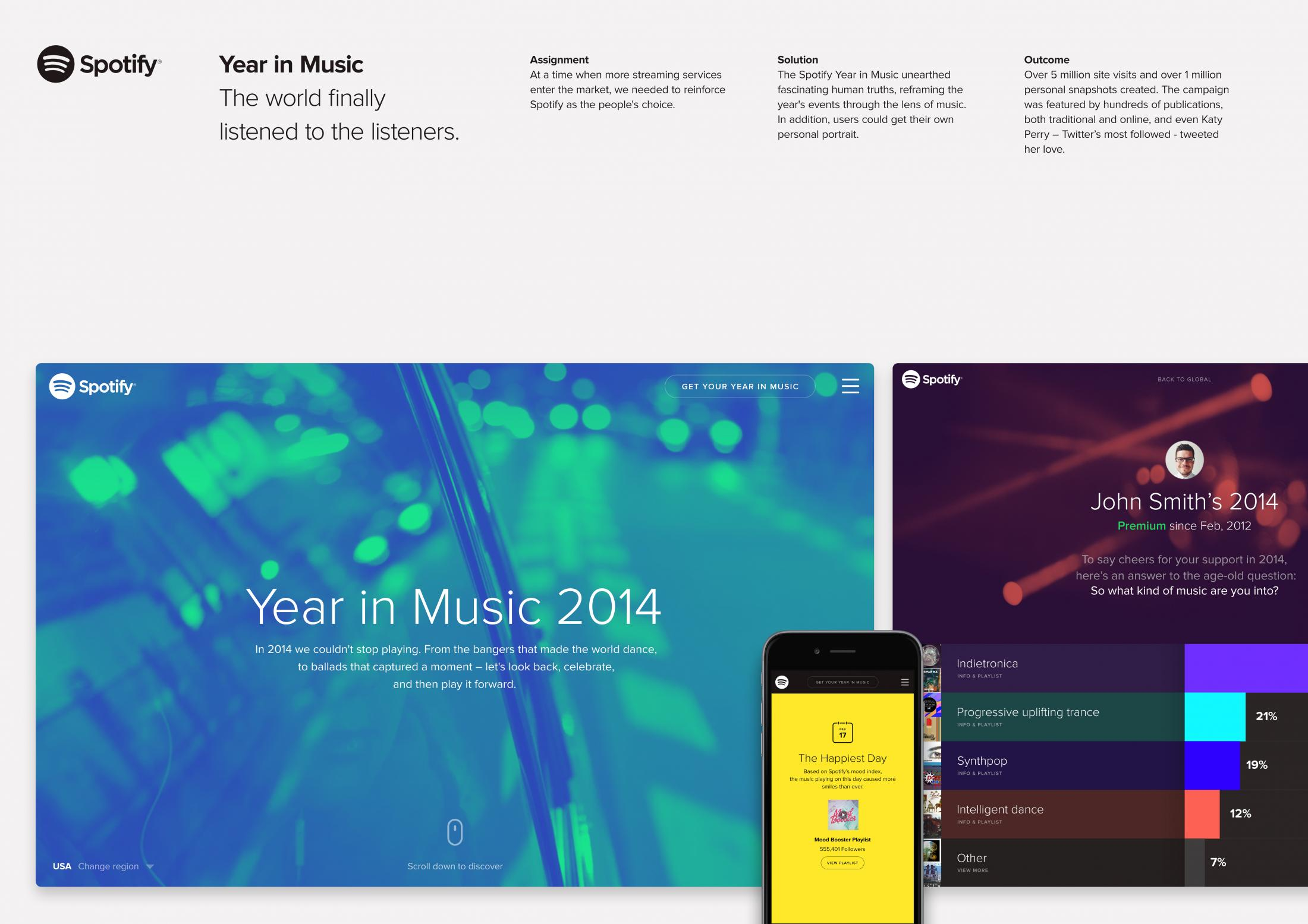 Thumbnail for Spotify Year in Music