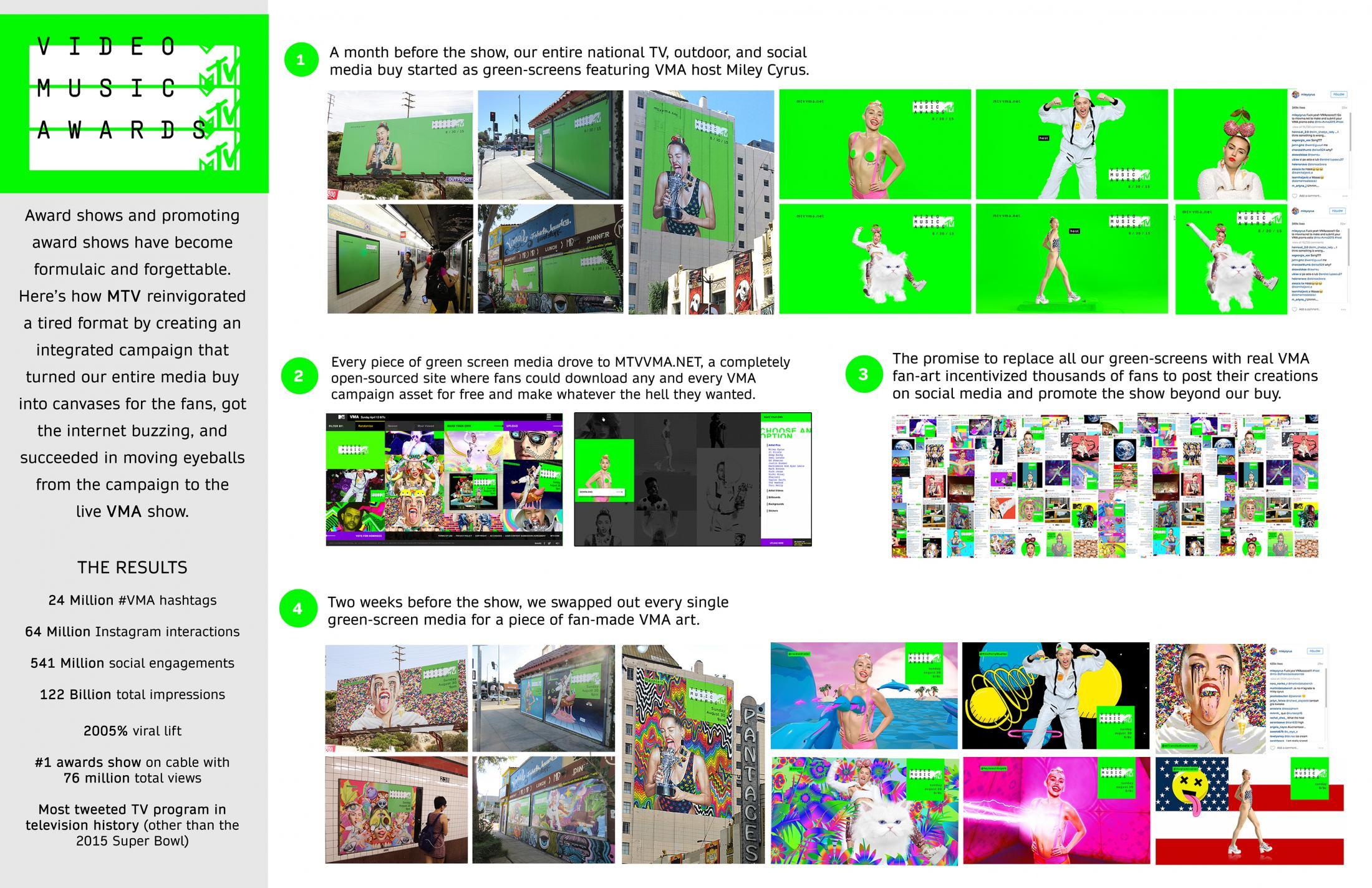 Thumbnail for MTV VMA Green-Screens