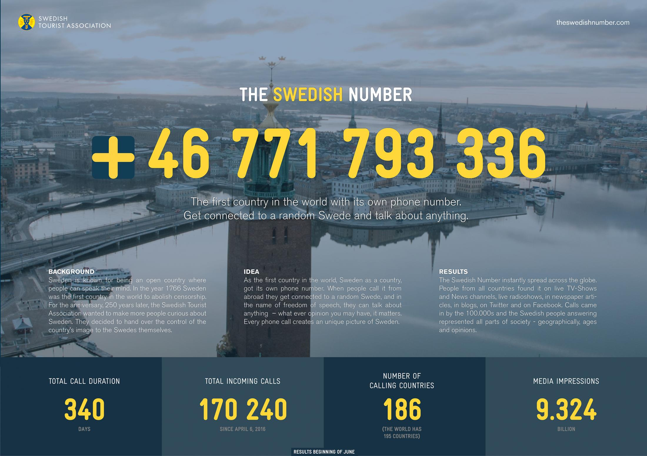 Thumbnail for The Swedish Number