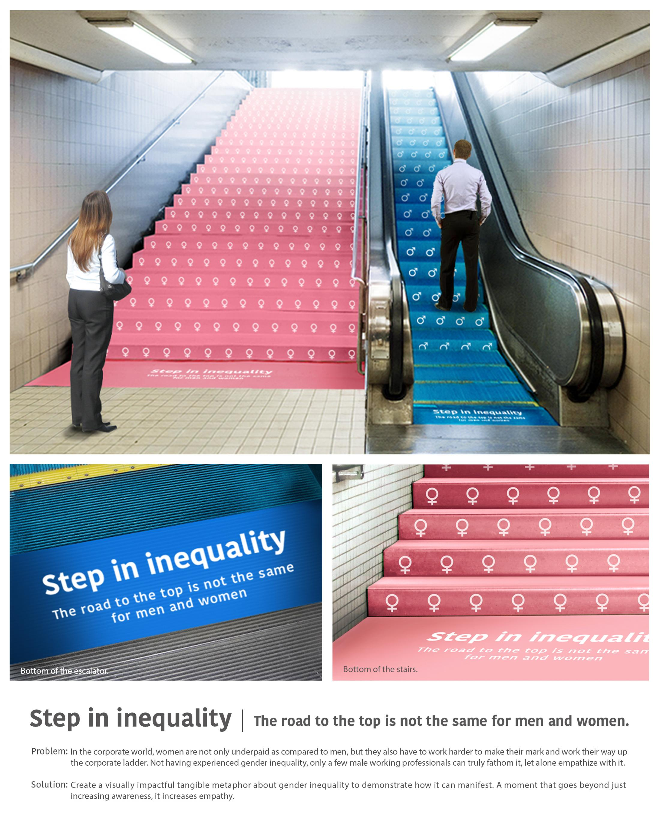 Image Media for Step in Inequality