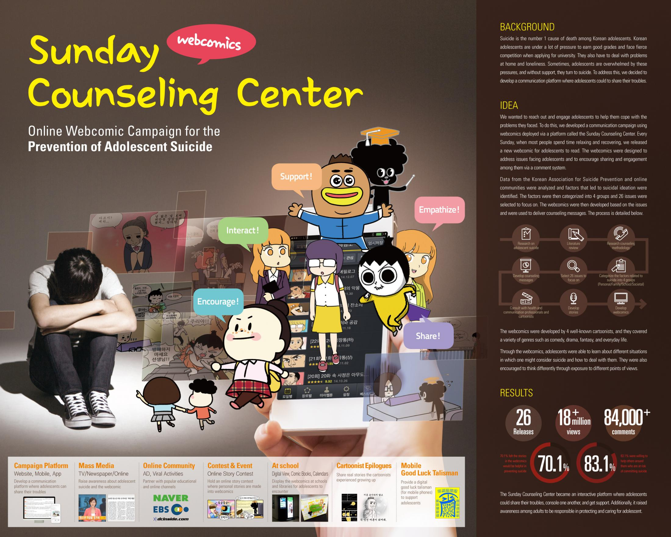 Thumbnail for Sunday Counseling Center