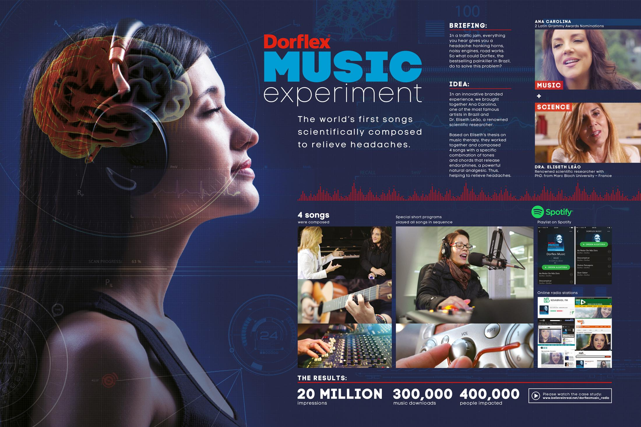 Thumbnail for Dorflex Music Experiment