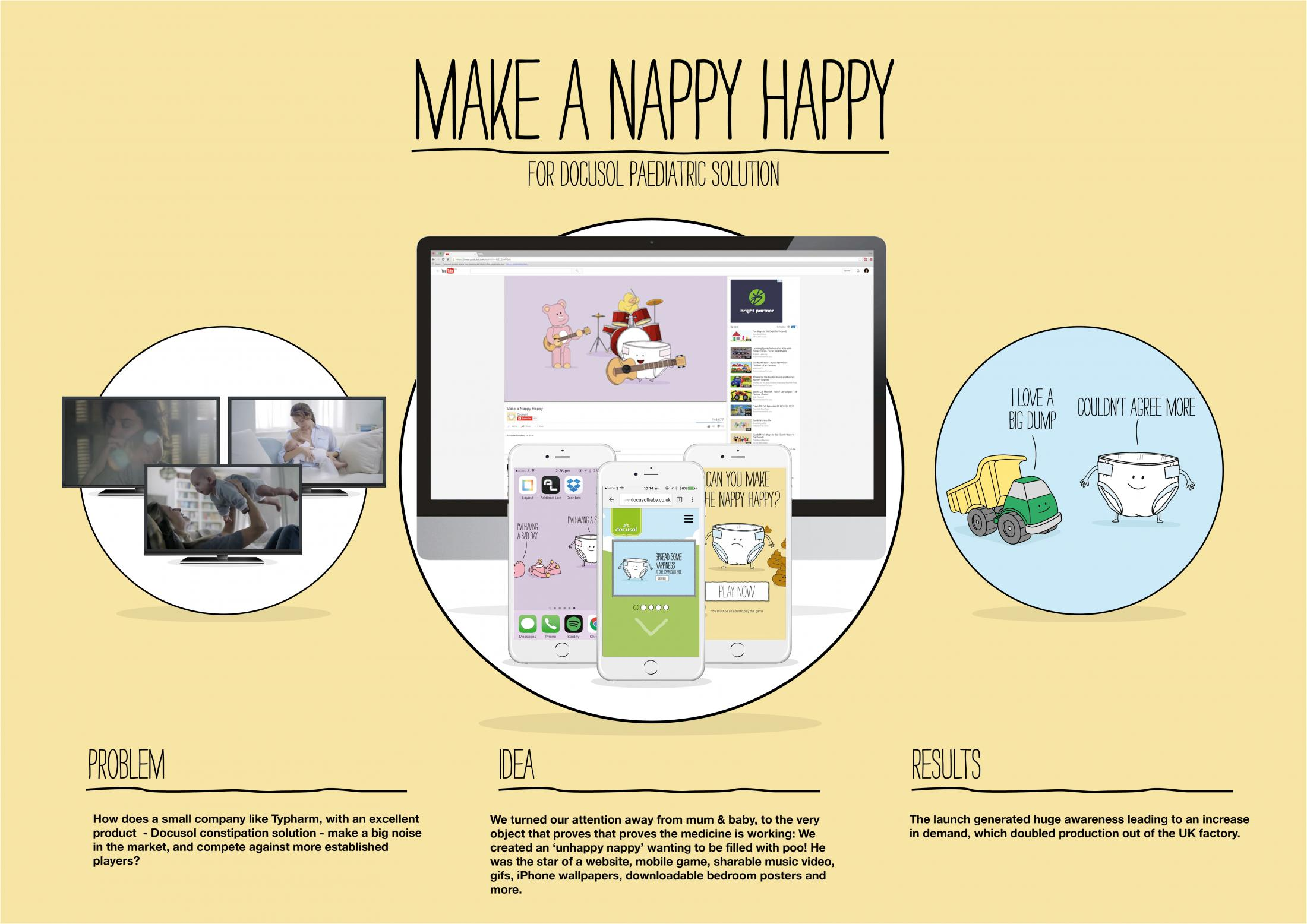 Thumbnail for Make a Nappy Happy