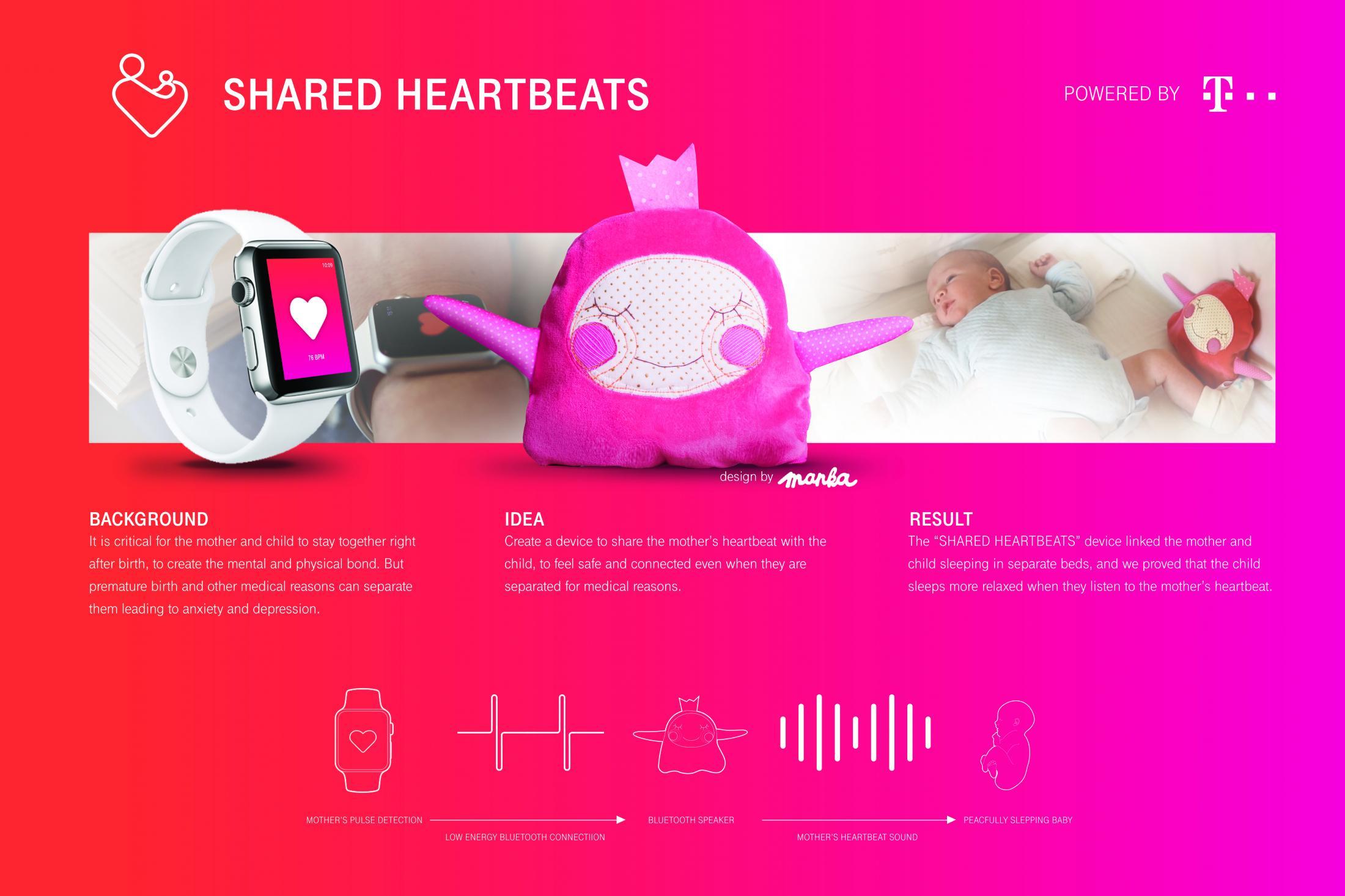 Thumbnail for Shared Heartbeats