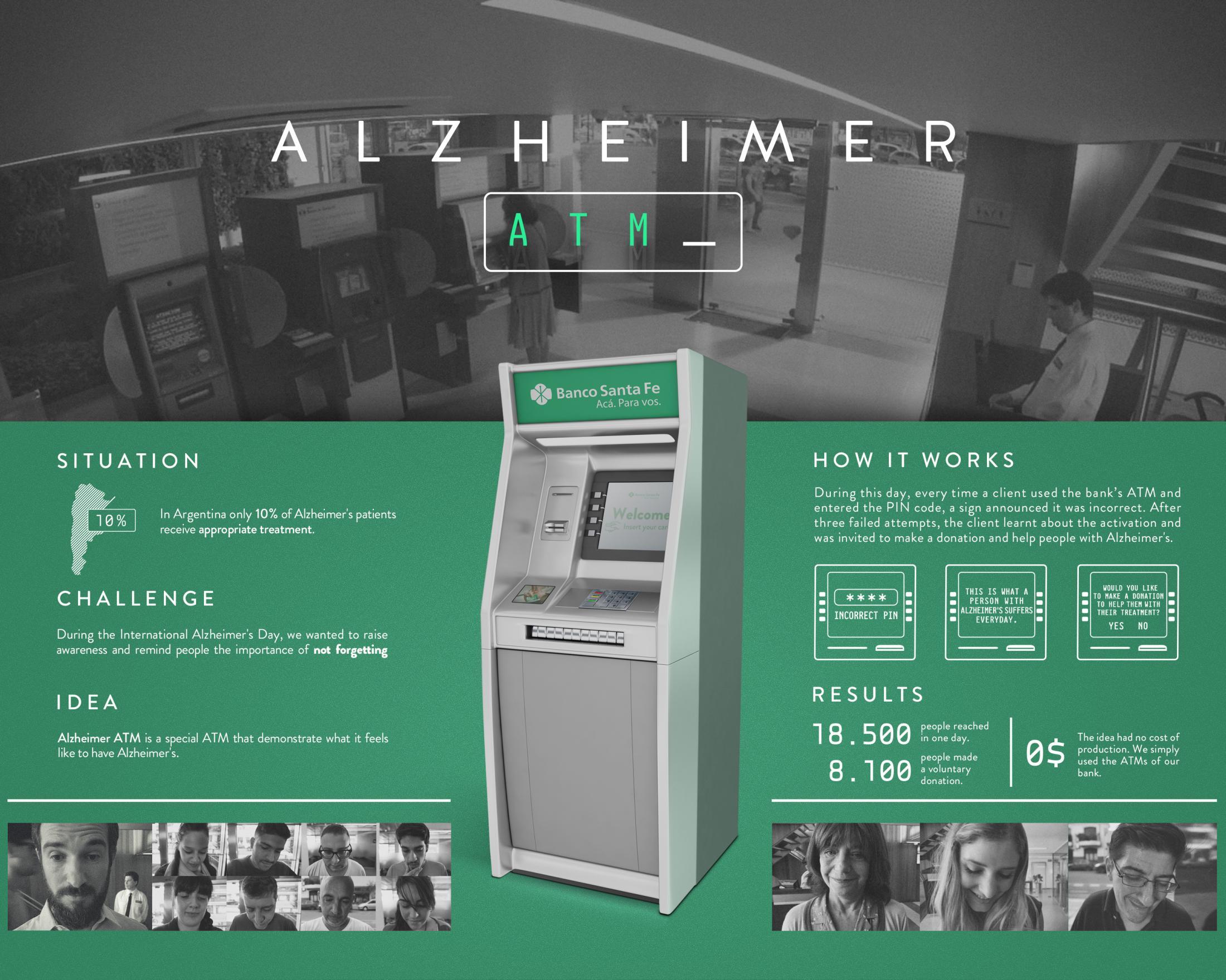 Thumbnail for Alzheimer ATM