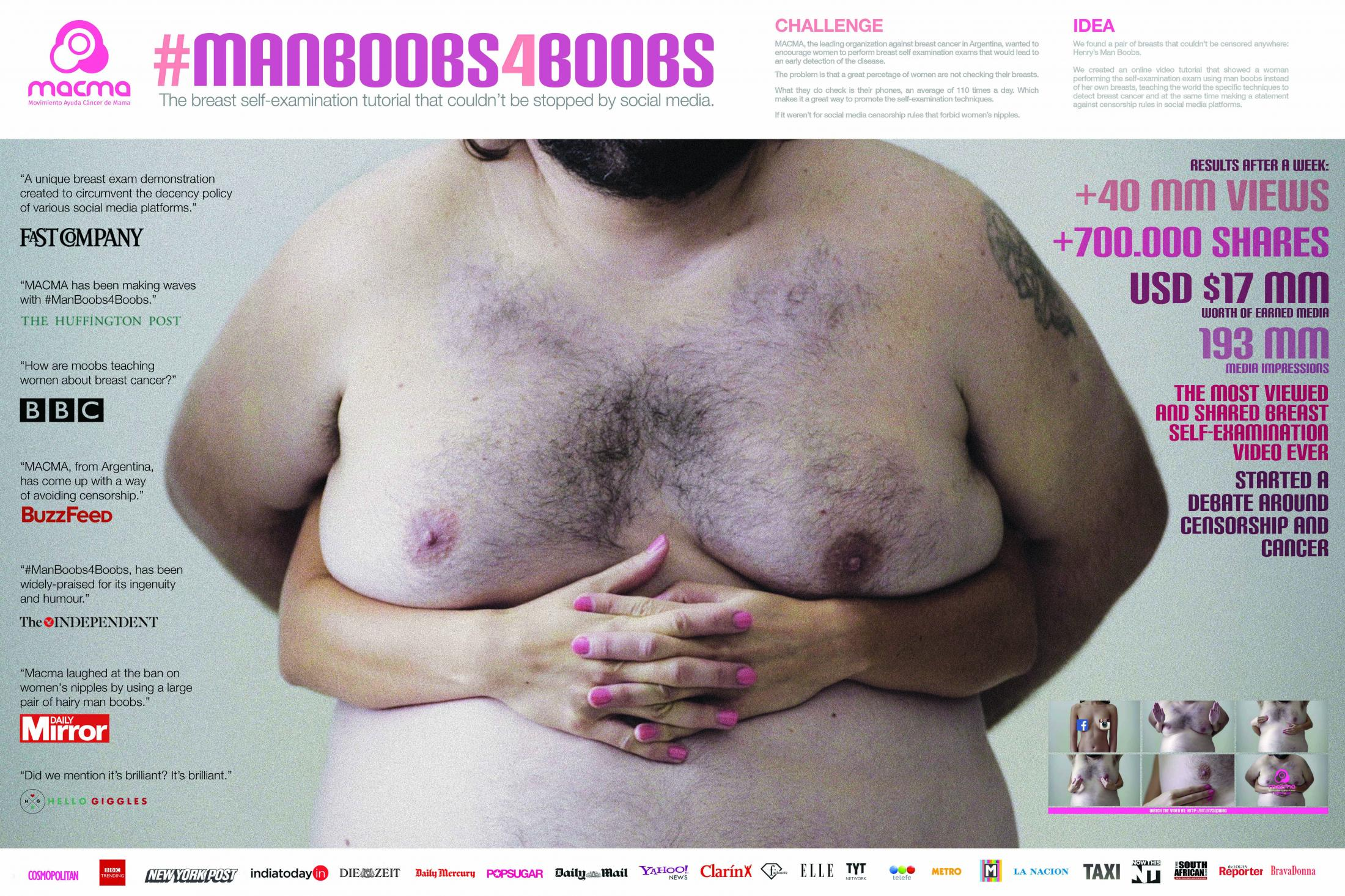 Image Media for Manboobs