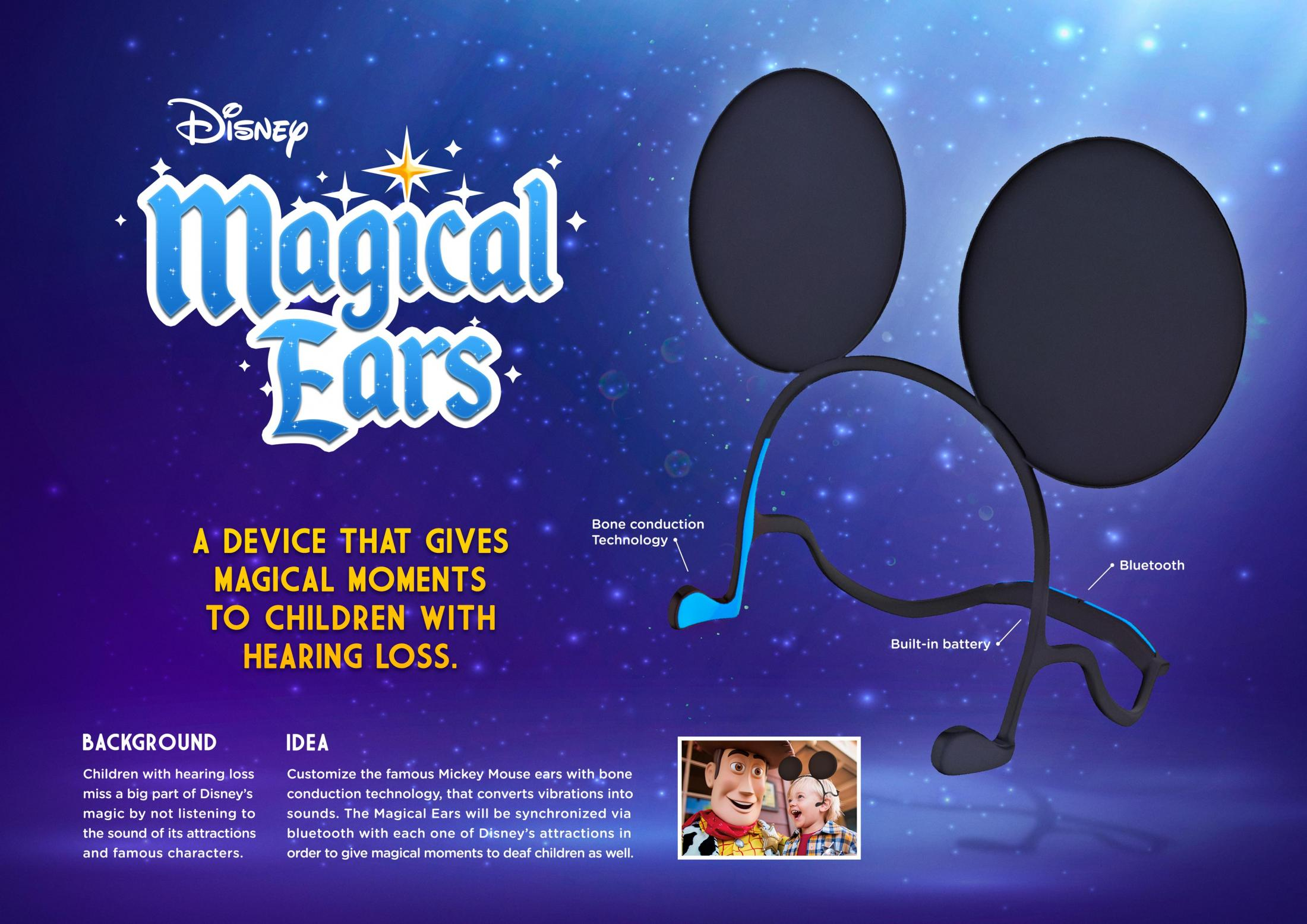 Image Media for Magical Ears