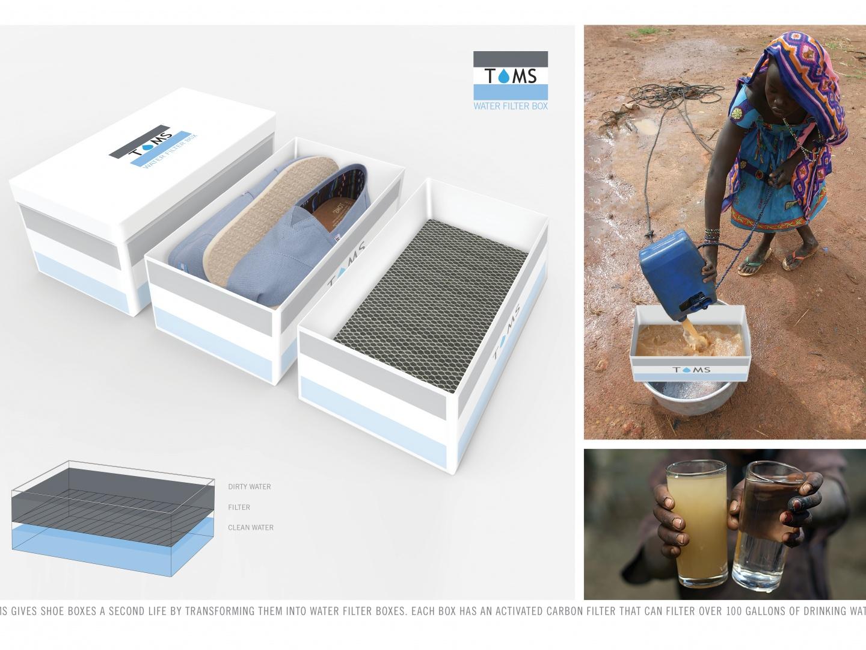 Water Filtering Box Thumbnail