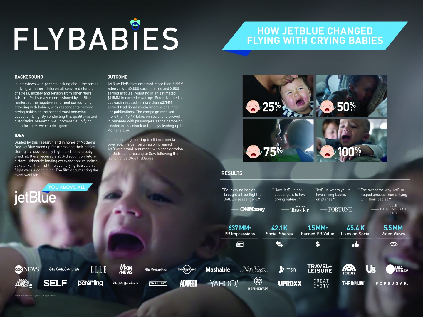 FlyBabies Thumbnail