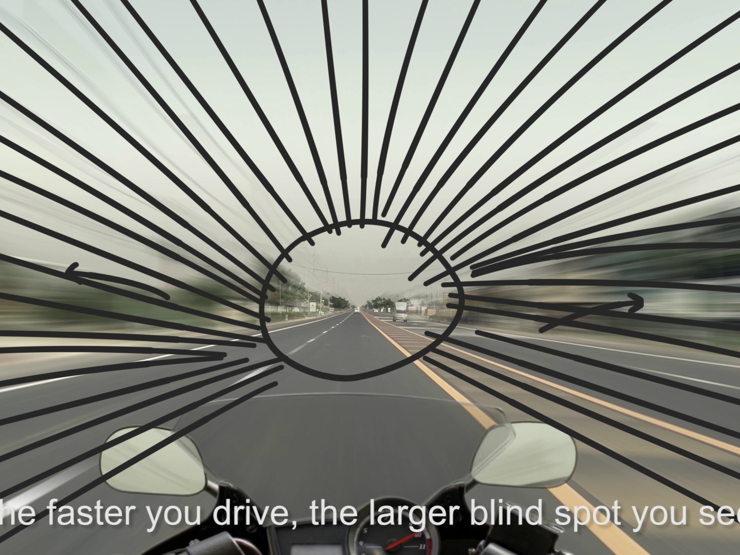 Speed Blinds You Thumbnail