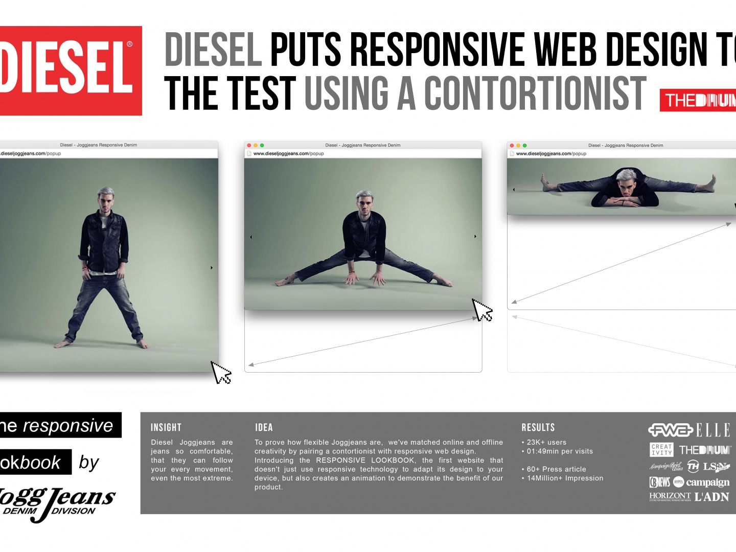 The Responsive Lookbook Thumbnail