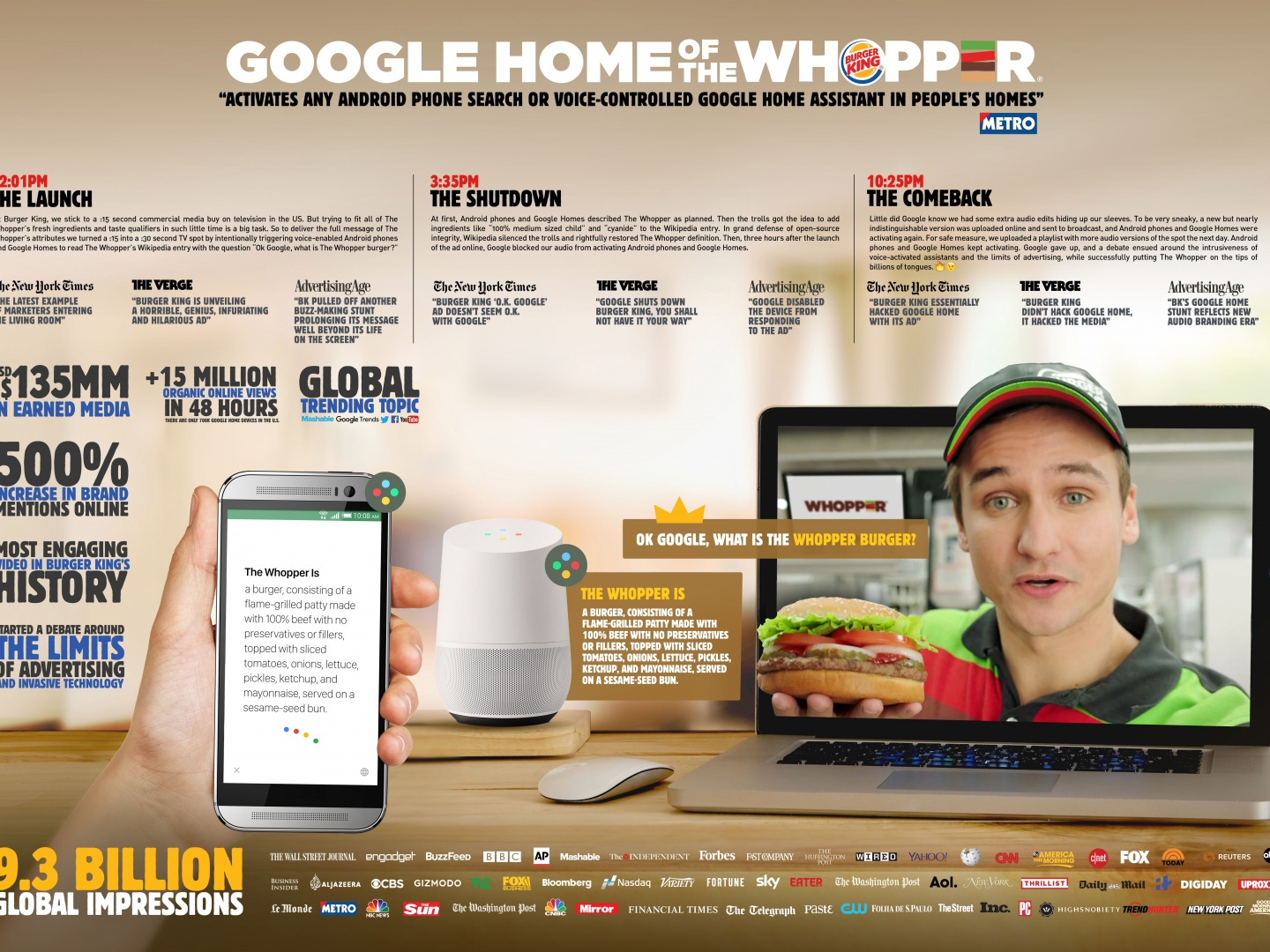 Google Home of The Whopper Thumbnail