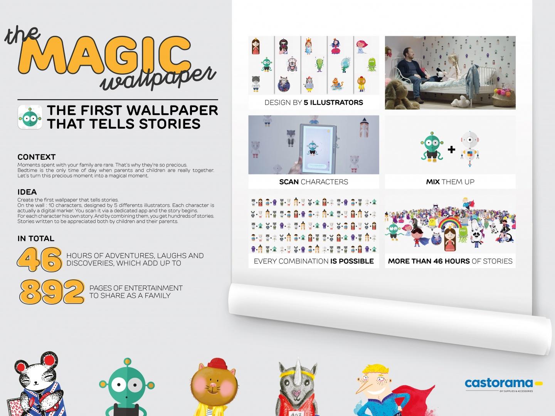 The Magic Wallpaper Thumbnail
