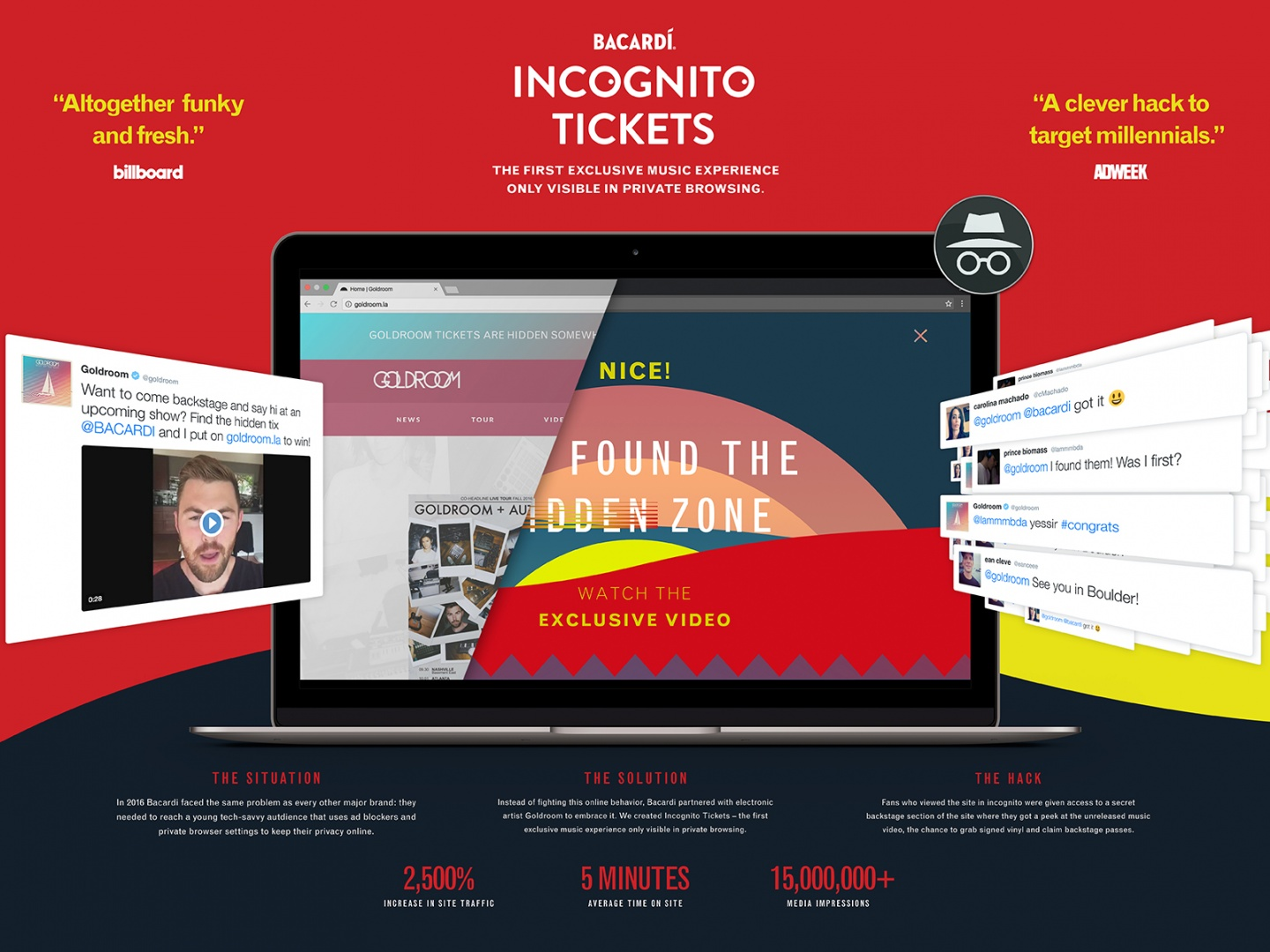 Incognito Tickets Thumbnail