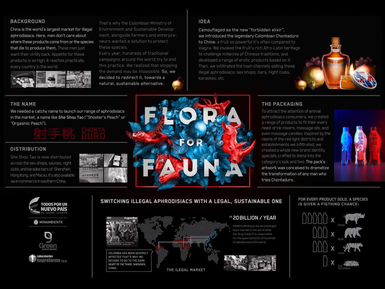 Flora For Fauna Thumbnail