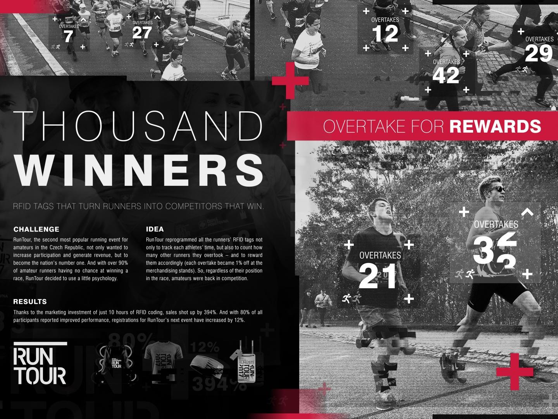 Thousand Winners Thumbnail