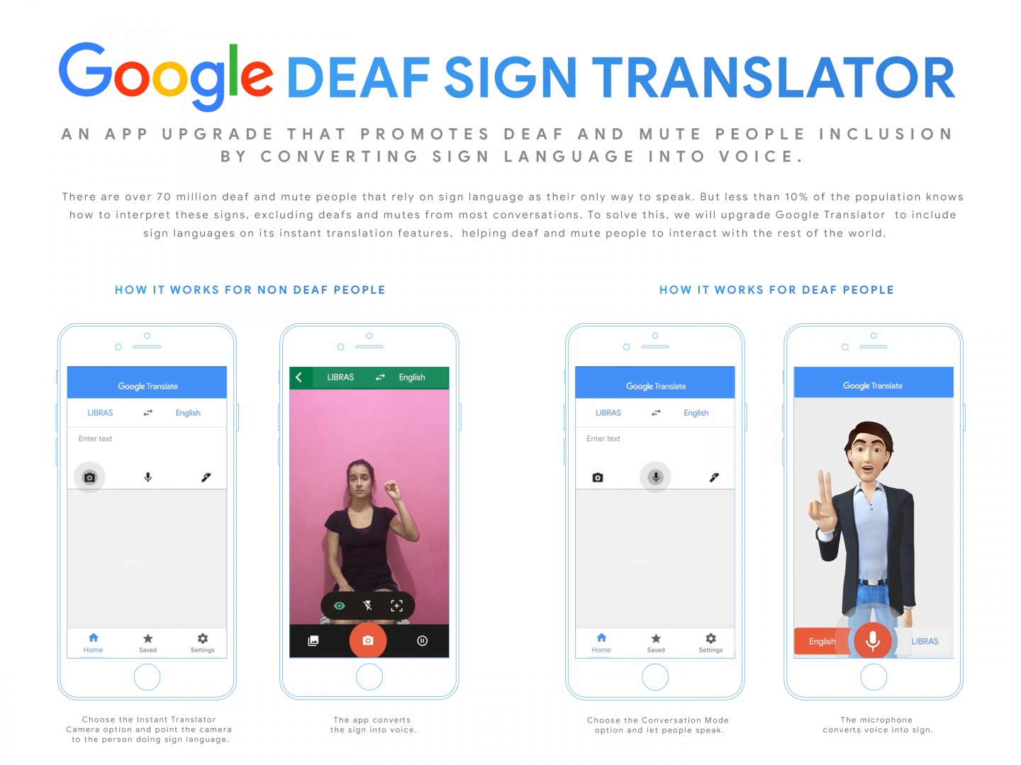 Google Deaf Sign Translator Thumbnail
