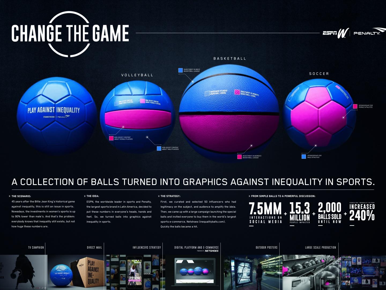 Inequality Balls Thumbnail