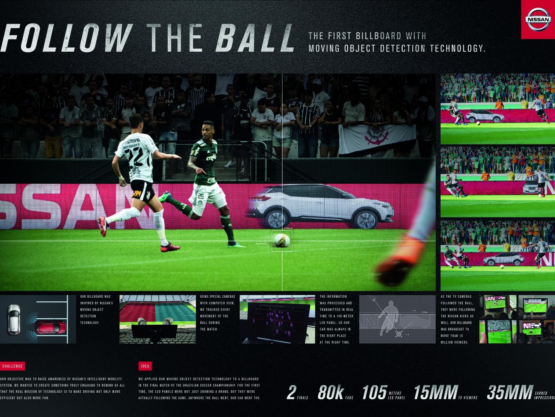 Nissan's Follow the Ball Thumbnail