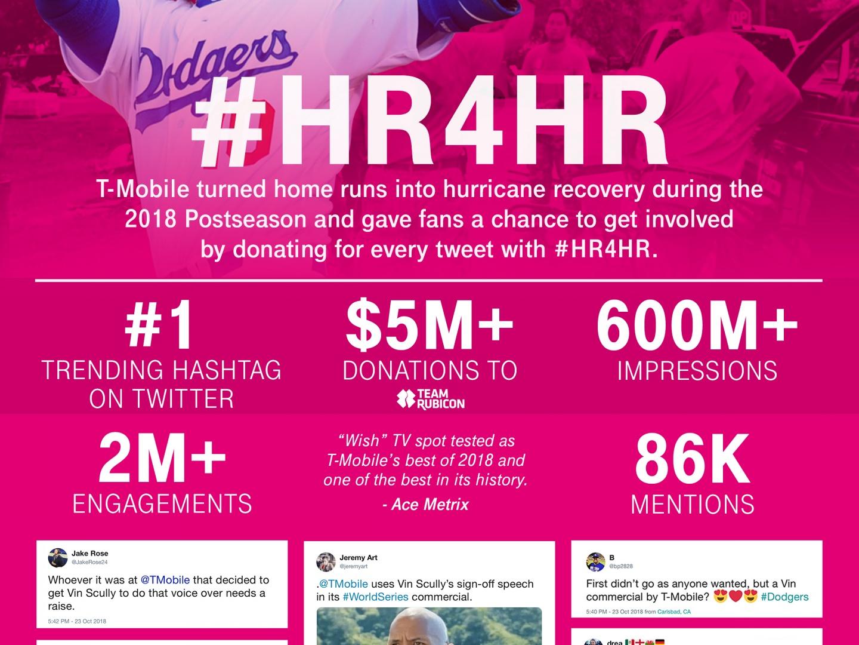 Home Runs for Hurricane Recovery #HR4HR Thumbnail
