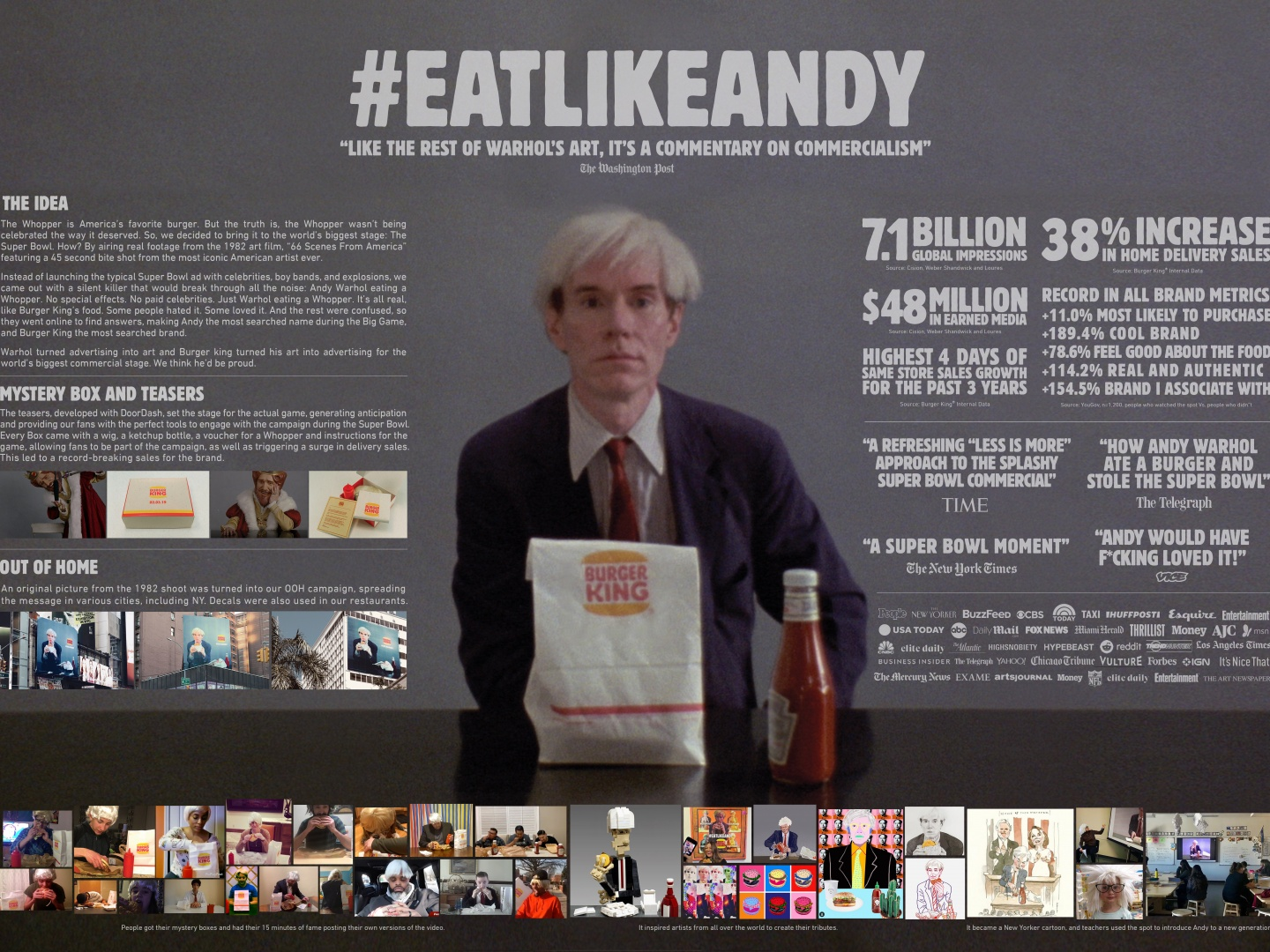 Eat Like Andy Thumbnail