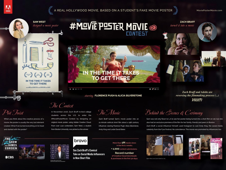 MoviePosterMovie Thumbnail