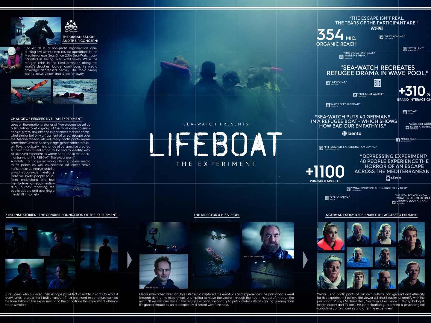 LIFEBOAT - THE EXPERIMENT Thumbnail