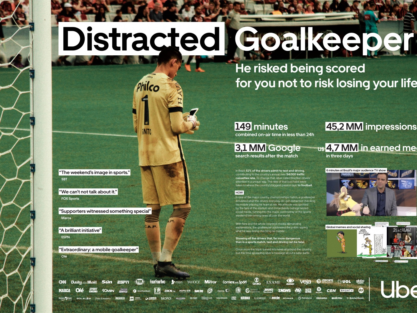 Distracted Goalkeeper Thumbnail