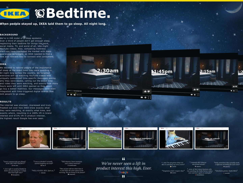 IKEA Bedtime Thumbnail