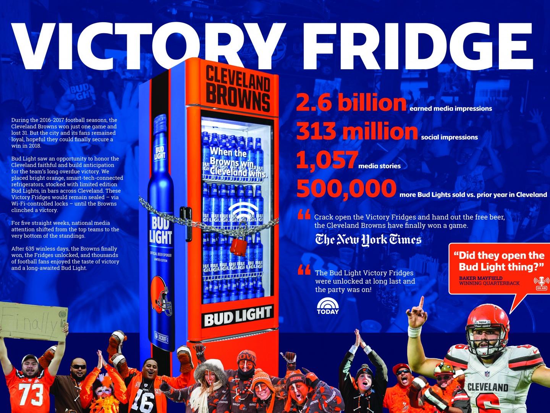 Victory Fridge Thumbnail