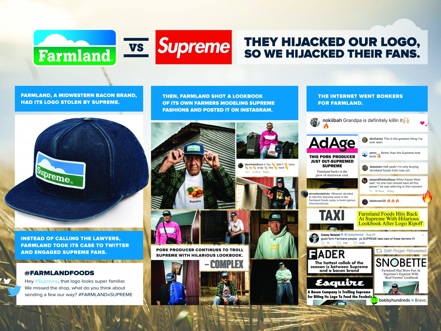 #FARMLANDxSUPREME Lookbook Thumbnail